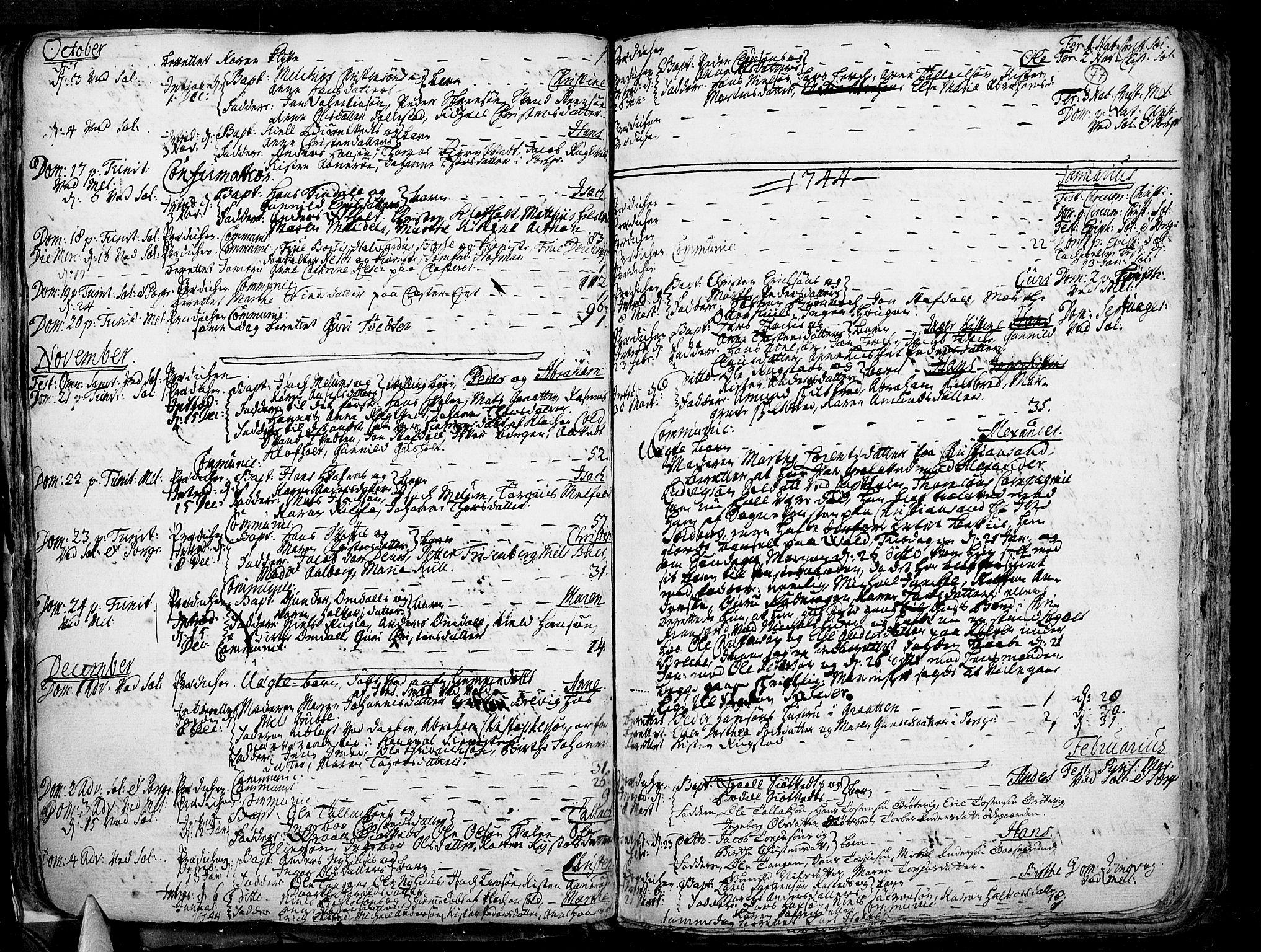 SAKO, Solum kirkebøker, F/Fa/L0002: Ministerialbok nr. I 2, 1713-1761, s. 77
