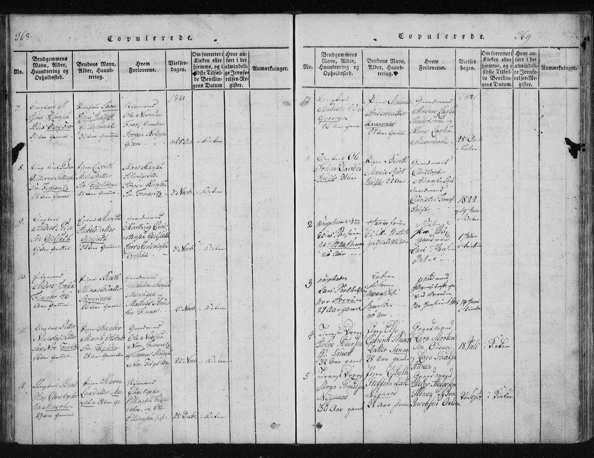 SAT, Ministerialprotokoller, klokkerbøker og fødselsregistre - Nordland, 805/L0096: Ministerialbok nr. 805A03, 1820-1837, s. 368-369