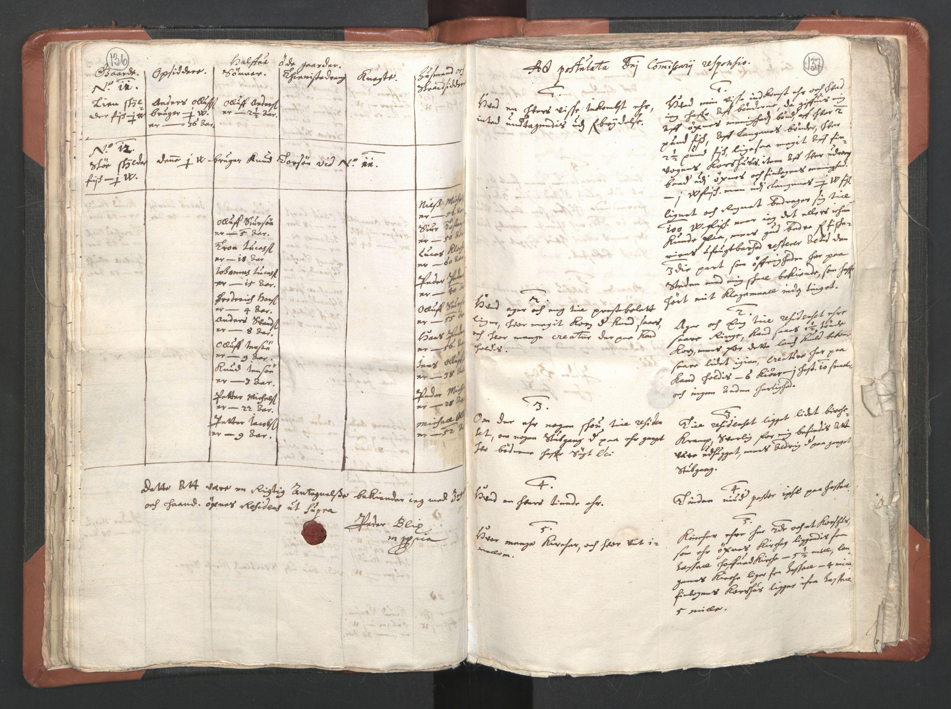 RA, Sogneprestenes manntall 1664-1666, nr. 36: Lofoten og Vesterålen prosti, Senja prosti og Troms prosti, 1664-1666, s. 136-137