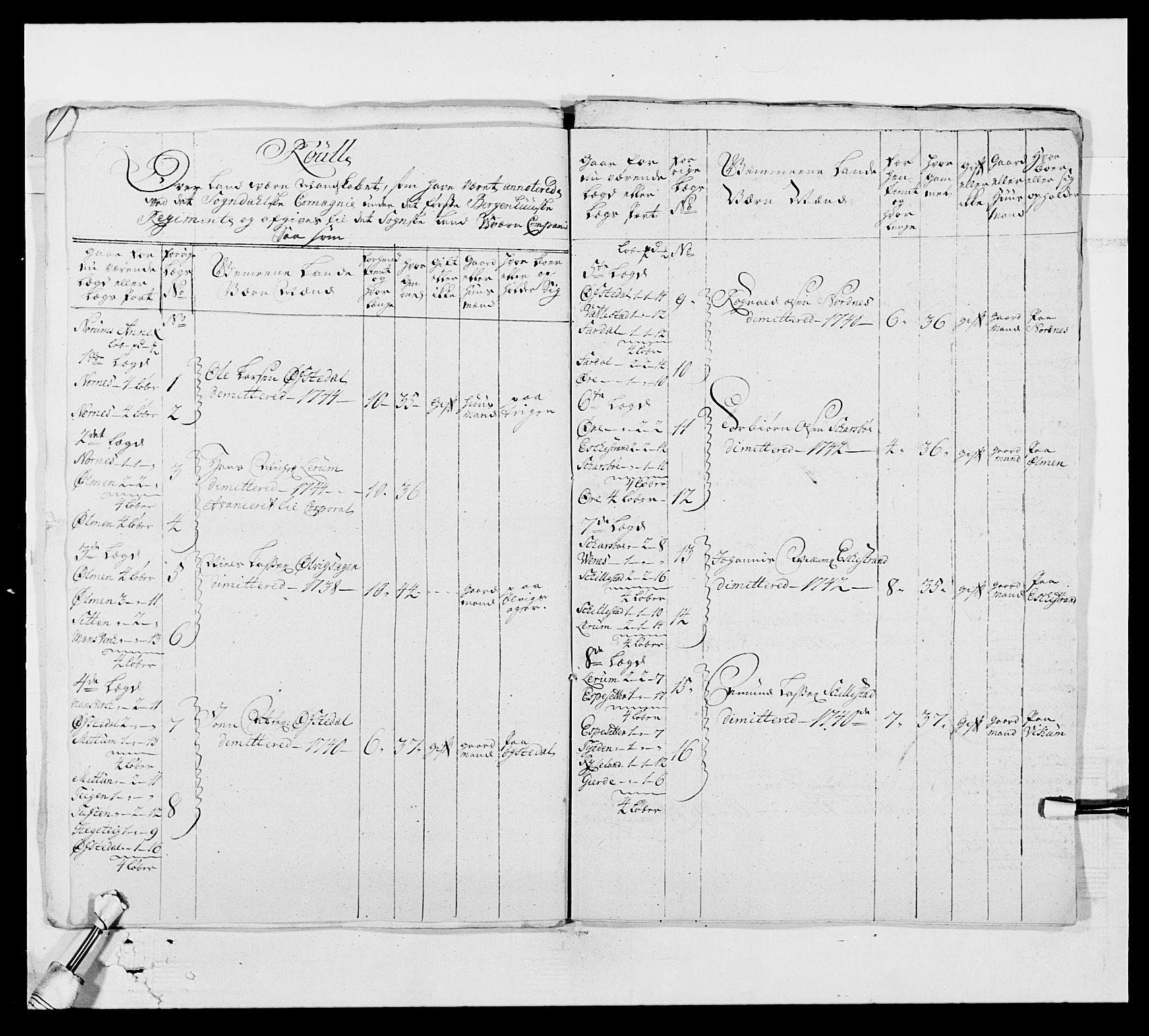 RA, Kommanderende general (KG I) med Det norske krigsdirektorium, E/Ea/L0517: 1. Bergenhusiske regiment, 1742-1756, s. 48
