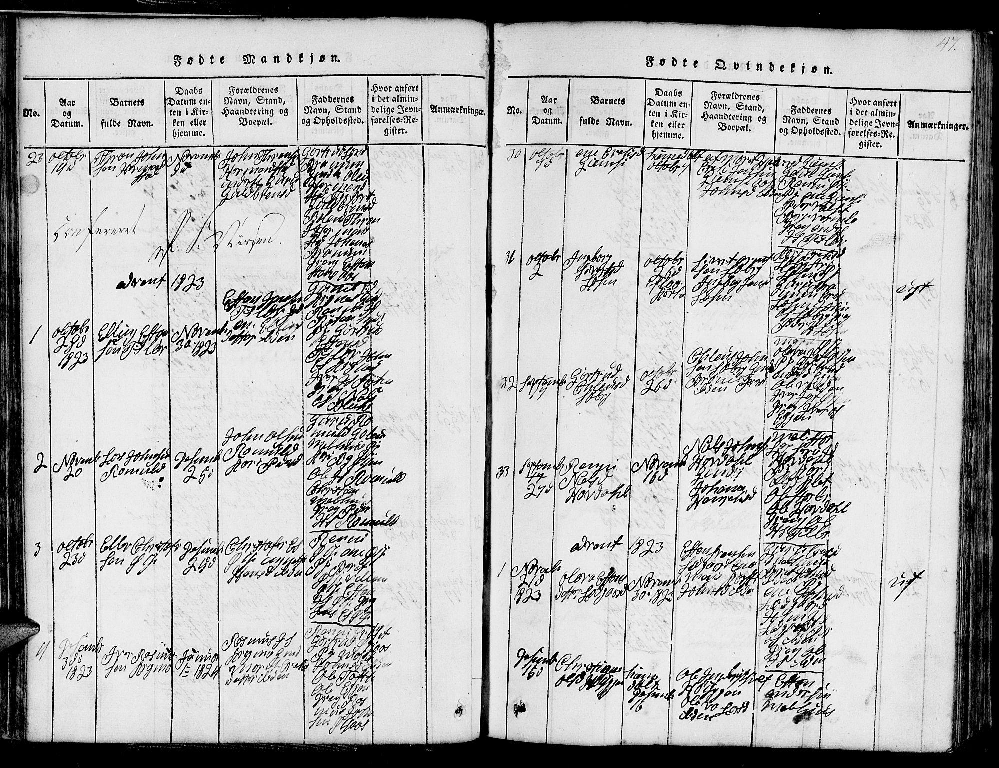 SAT, Ministerialprotokoller, klokkerbøker og fødselsregistre - Sør-Trøndelag, 691/L1092: Klokkerbok nr. 691C03, 1816-1852, s. 47