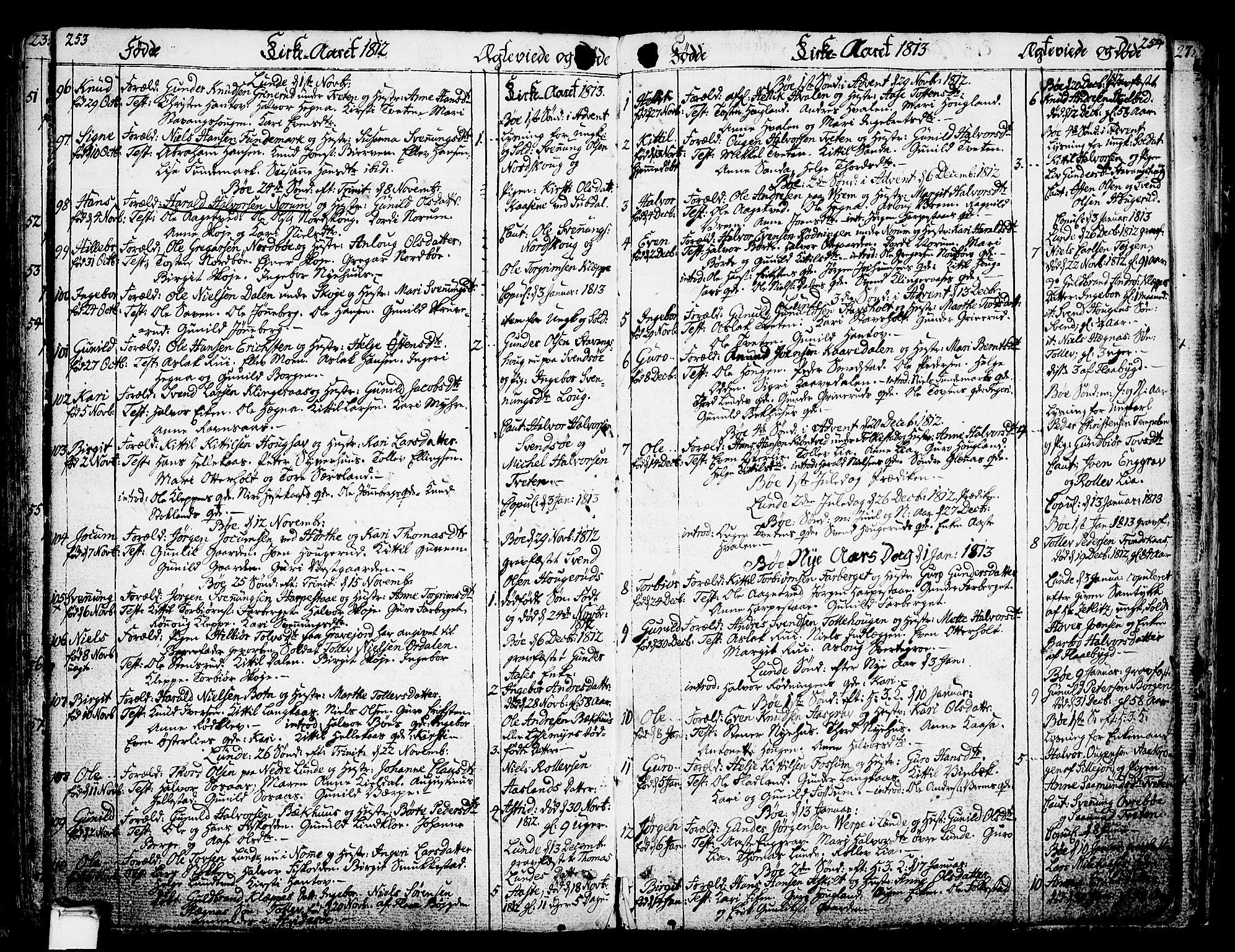 SAKO, Bø kirkebøker, F/Fa/L0005: Ministerialbok nr. 5, 1785-1815, s. 253-254