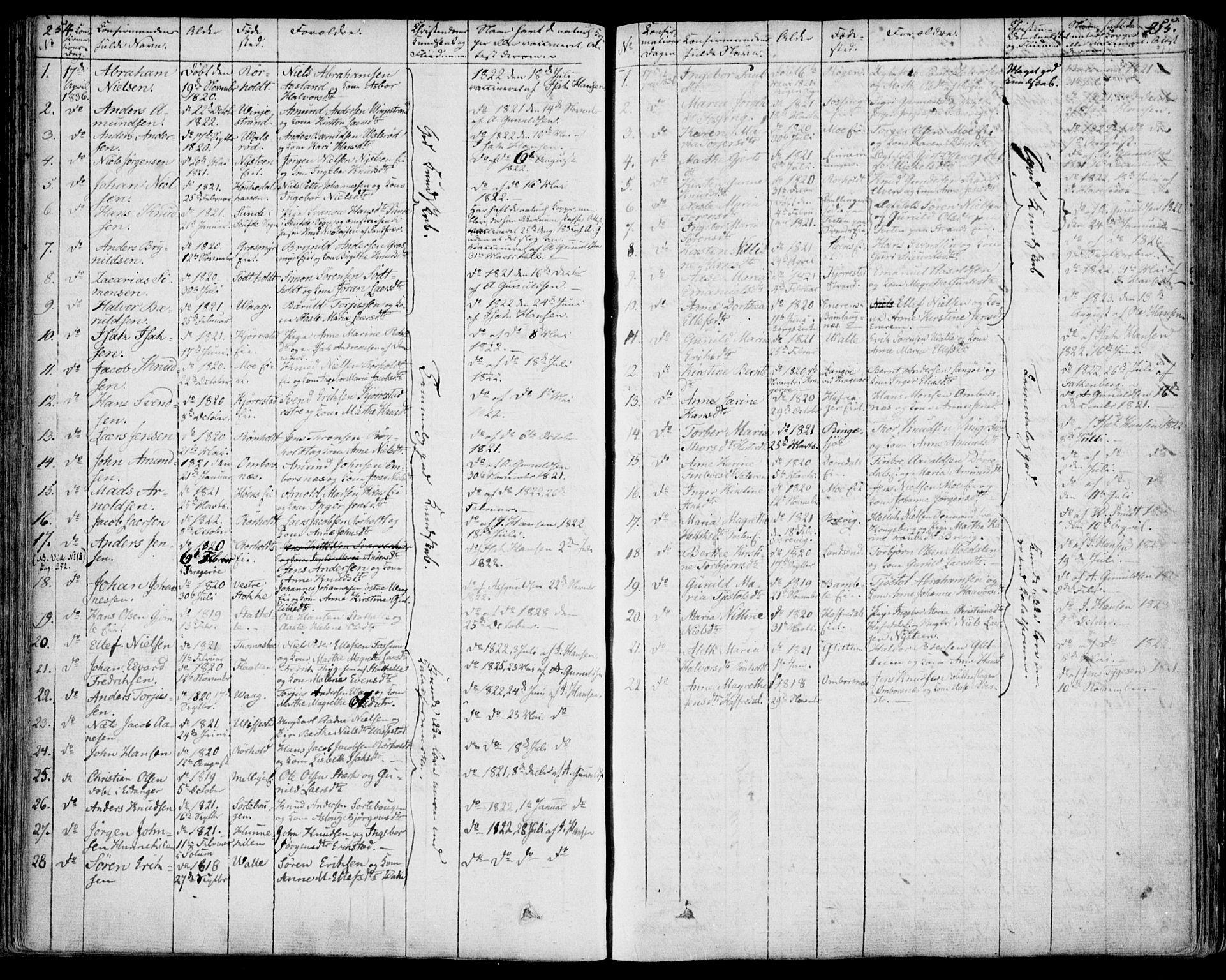 SAKO, Bamble kirkebøker, F/Fa/L0004: Ministerialbok nr. I 4, 1834-1853, s. 254-255