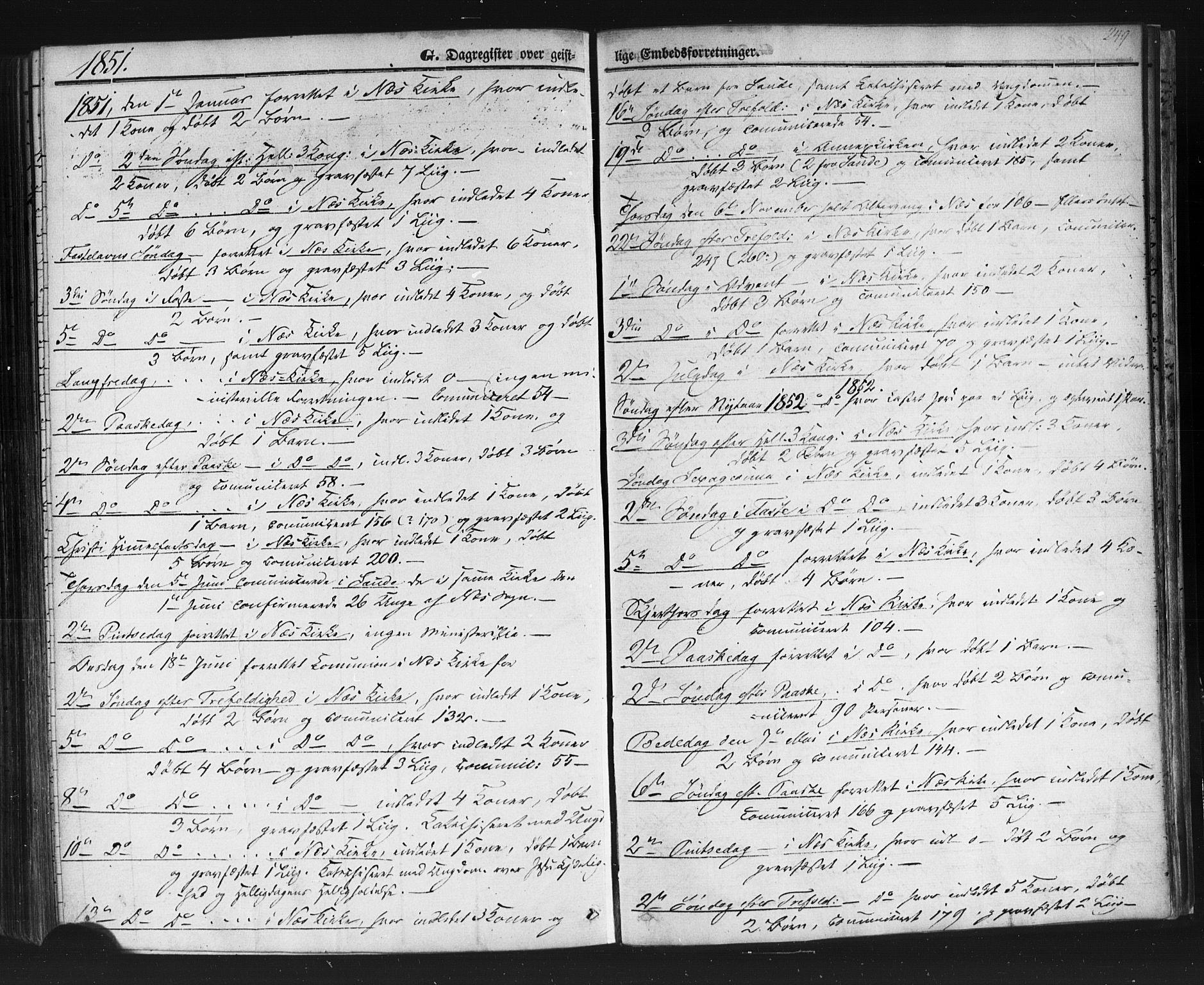 SAKO, Sauherad kirkebøker, F/Fb/L0001: Ministerialbok nr. II 1, 1851-1877, s. 249