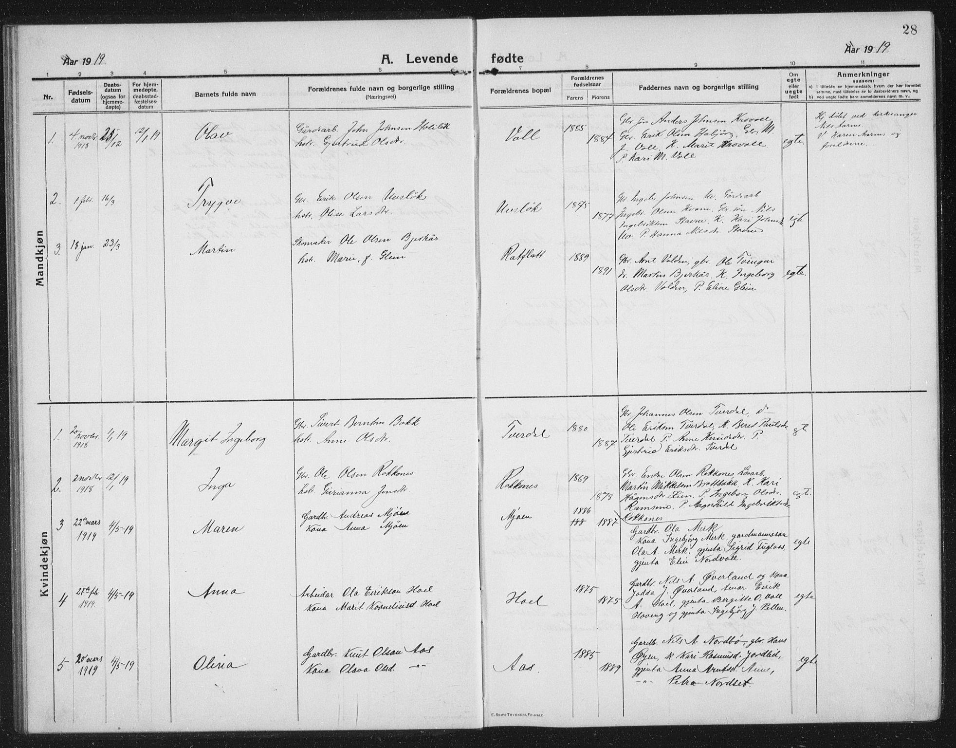 SAT, Ministerialprotokoller, klokkerbøker og fødselsregistre - Sør-Trøndelag, 674/L0877: Klokkerbok nr. 674C04, 1913-1940, s. 28
