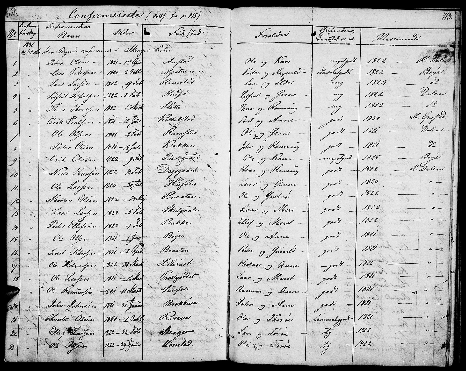 SAH, Lom prestekontor, K/L0005: Ministerialbok nr. 5, 1825-1837, s. 712-713