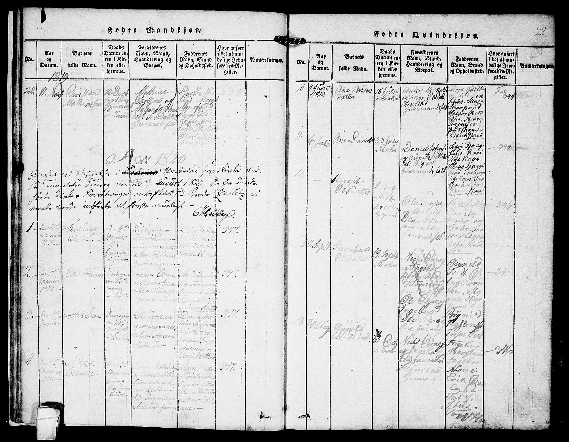 SAKO, Kviteseid kirkebøker, F/Fa/L0005: Ministerialbok nr. I 5, 1815-1836, s. 22