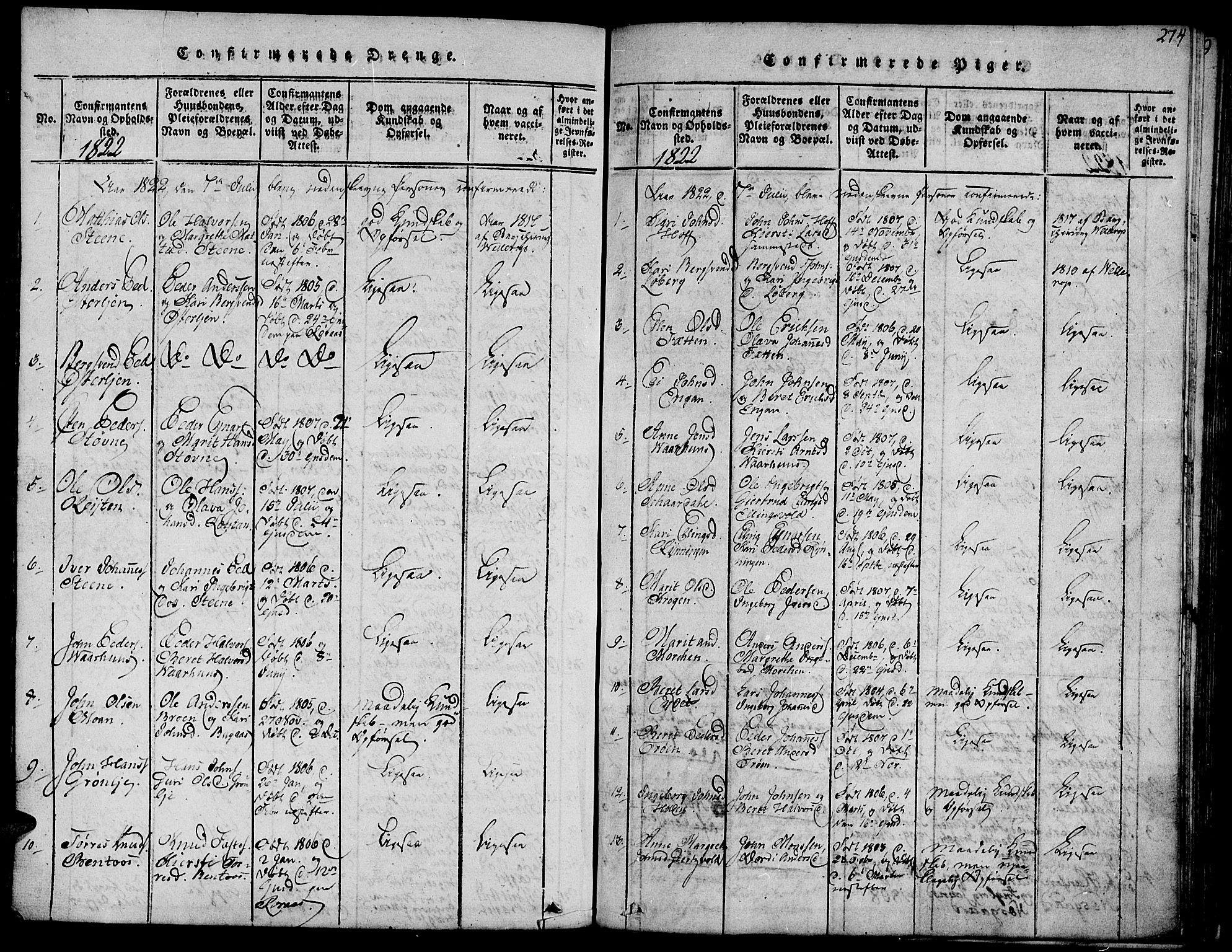SAT, Ministerialprotokoller, klokkerbøker og fødselsregistre - Sør-Trøndelag, 685/L0956: Ministerialbok nr. 685A03 /3, 1817-1829, s. 274
