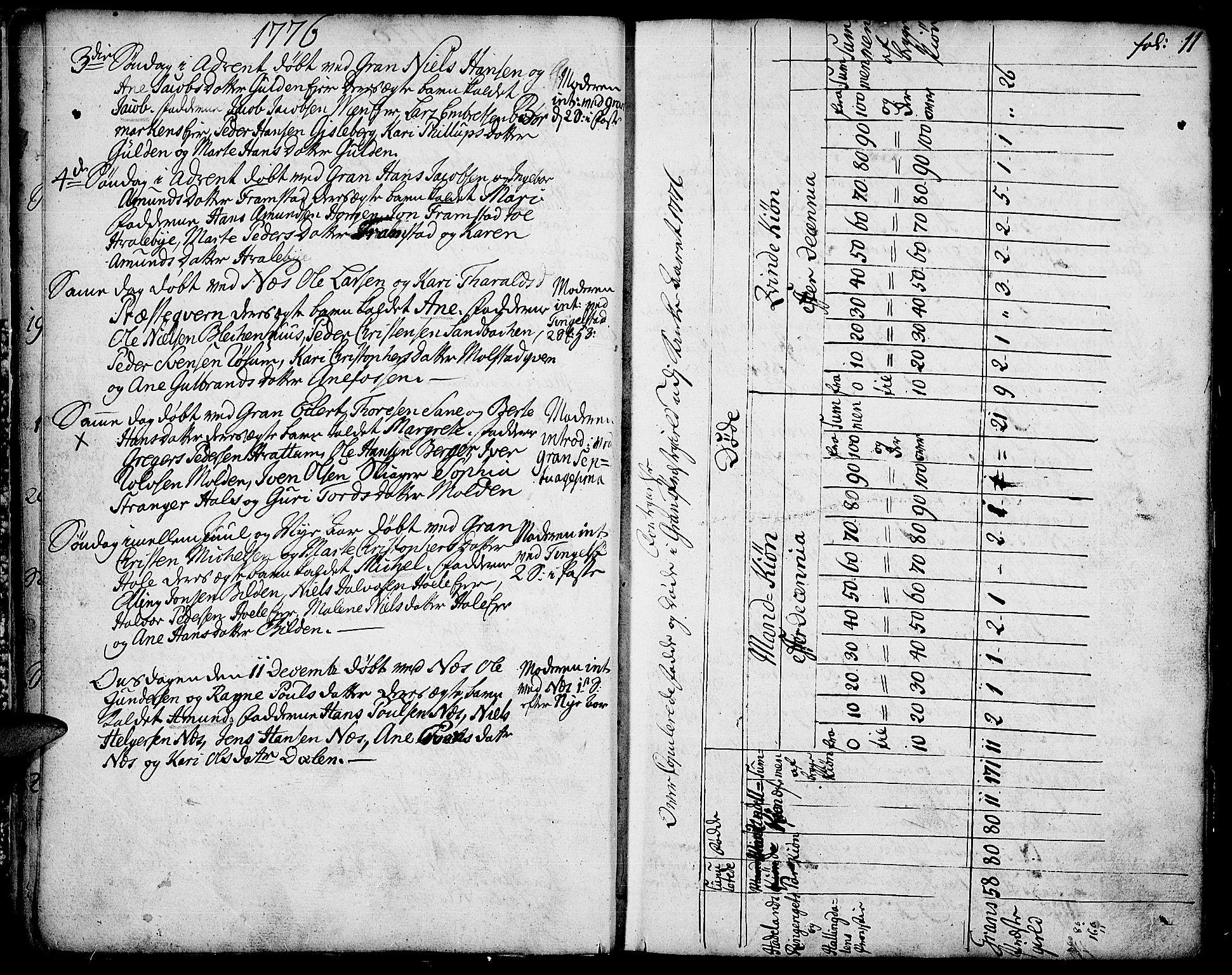 SAH, Gran prestekontor, Ministerialbok nr. 5, 1776-1788, s. 11