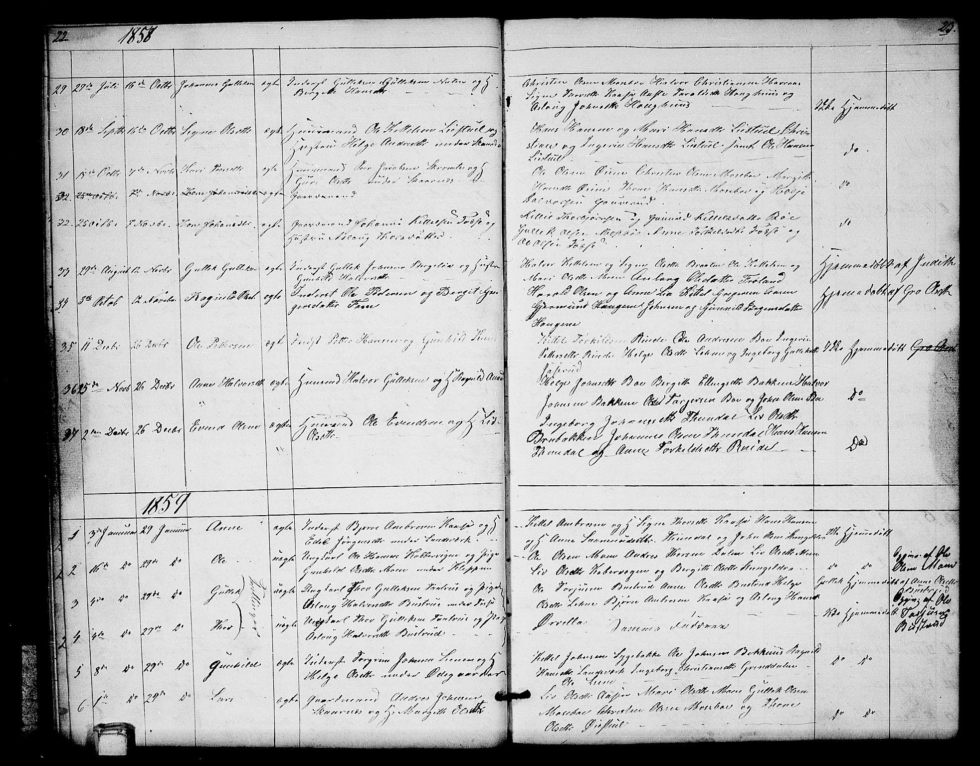 SAKO, Hjartdal kirkebøker, G/Gb/L0002: Klokkerbok nr. II 2, 1854-1884, s. 22-23