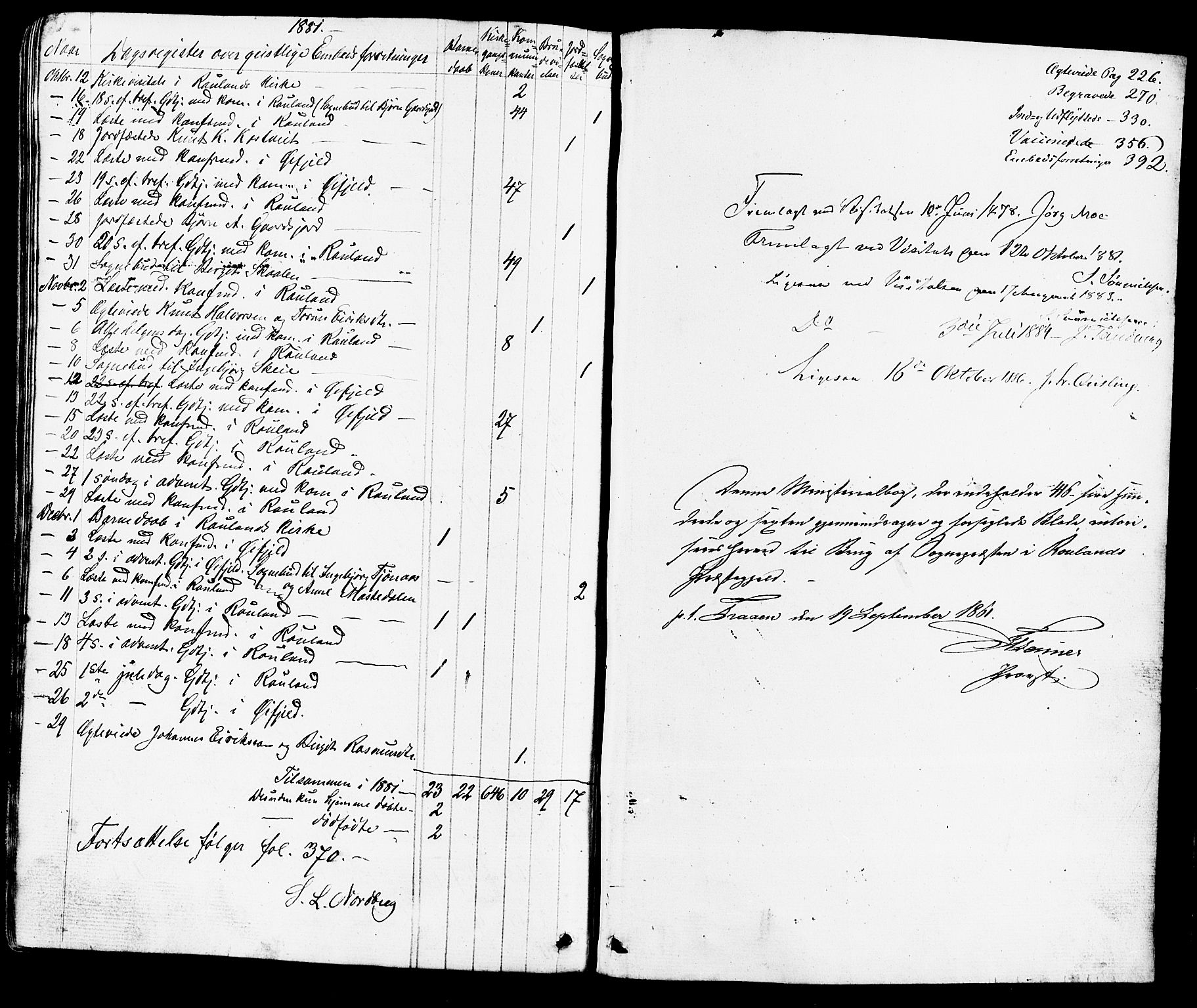 SAKO, Rauland kirkebøker, F/Fa/L0003: Ministerialbok nr. 3, 1859-1886, s. 417