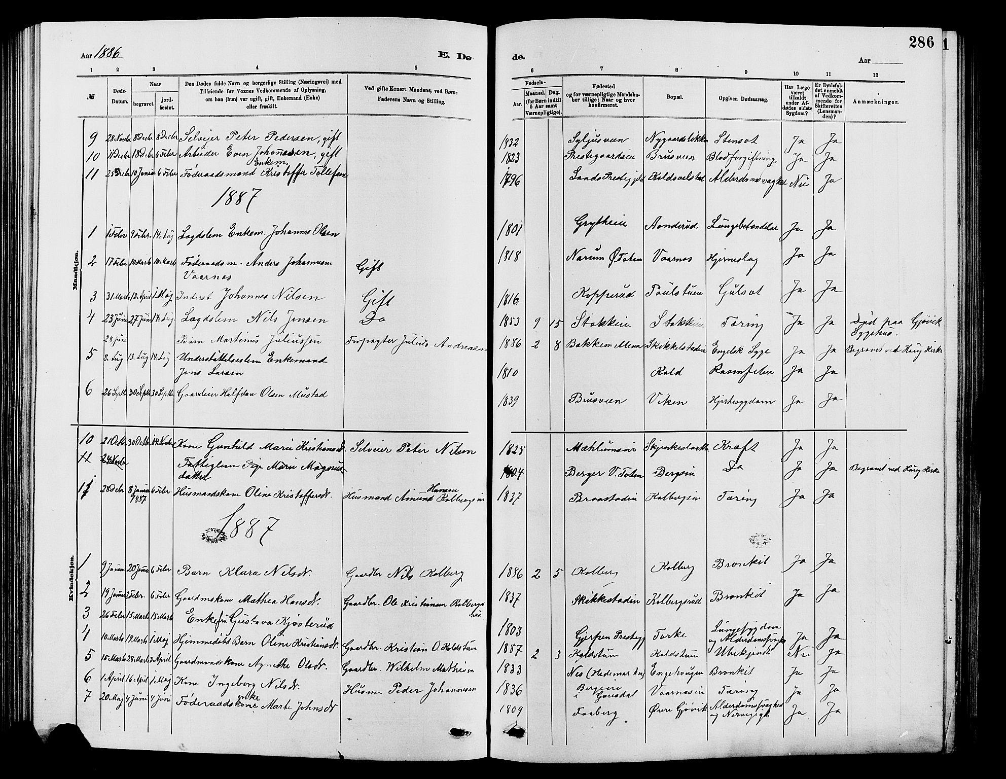 SAH, Vardal prestekontor, H/Ha/Hab/L0007: Klokkerbok nr. 7 /1, 1881-1895, s. 286