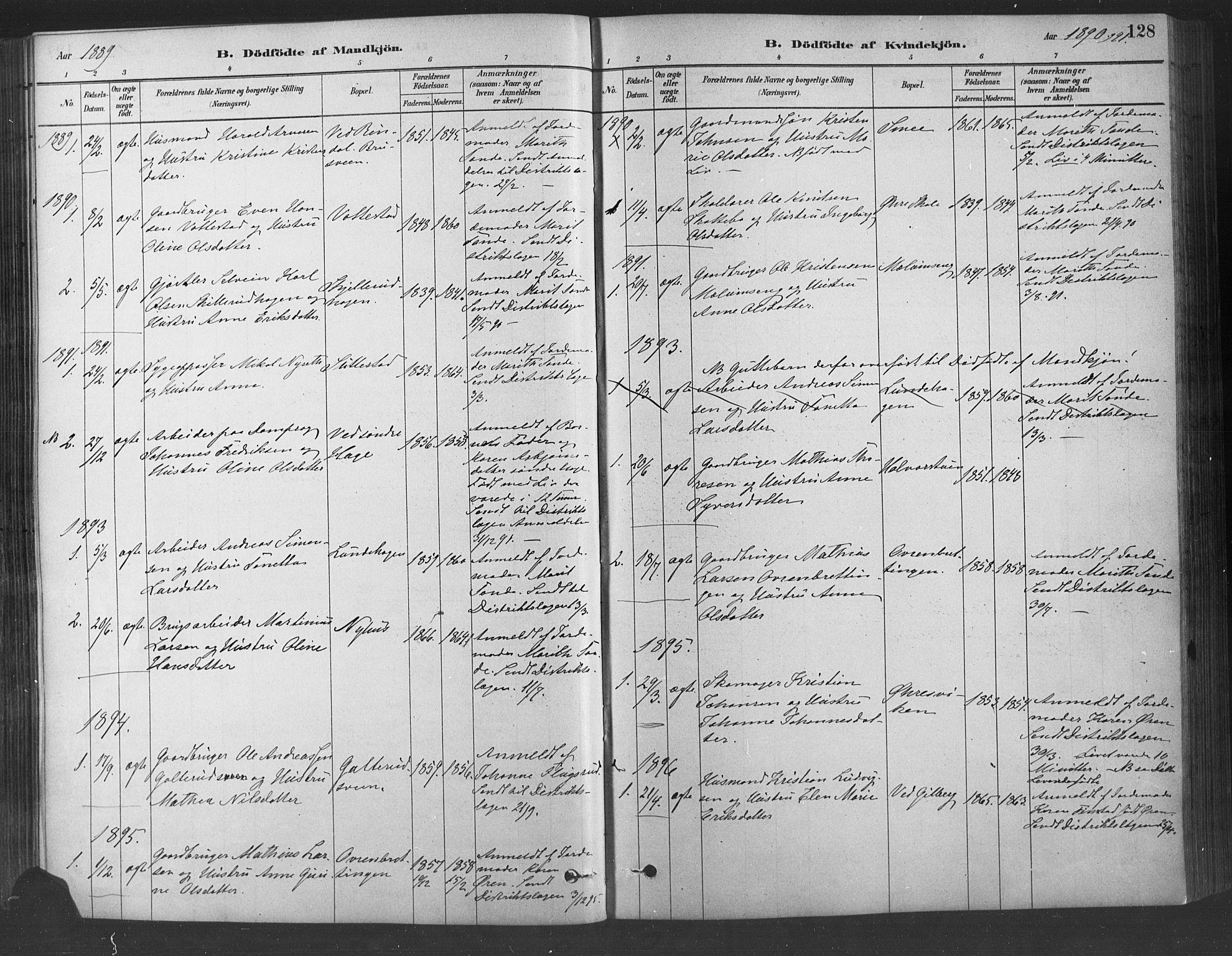 SAH, Fåberg prestekontor, Ministerialbok nr. 9, 1879-1898, s. 128