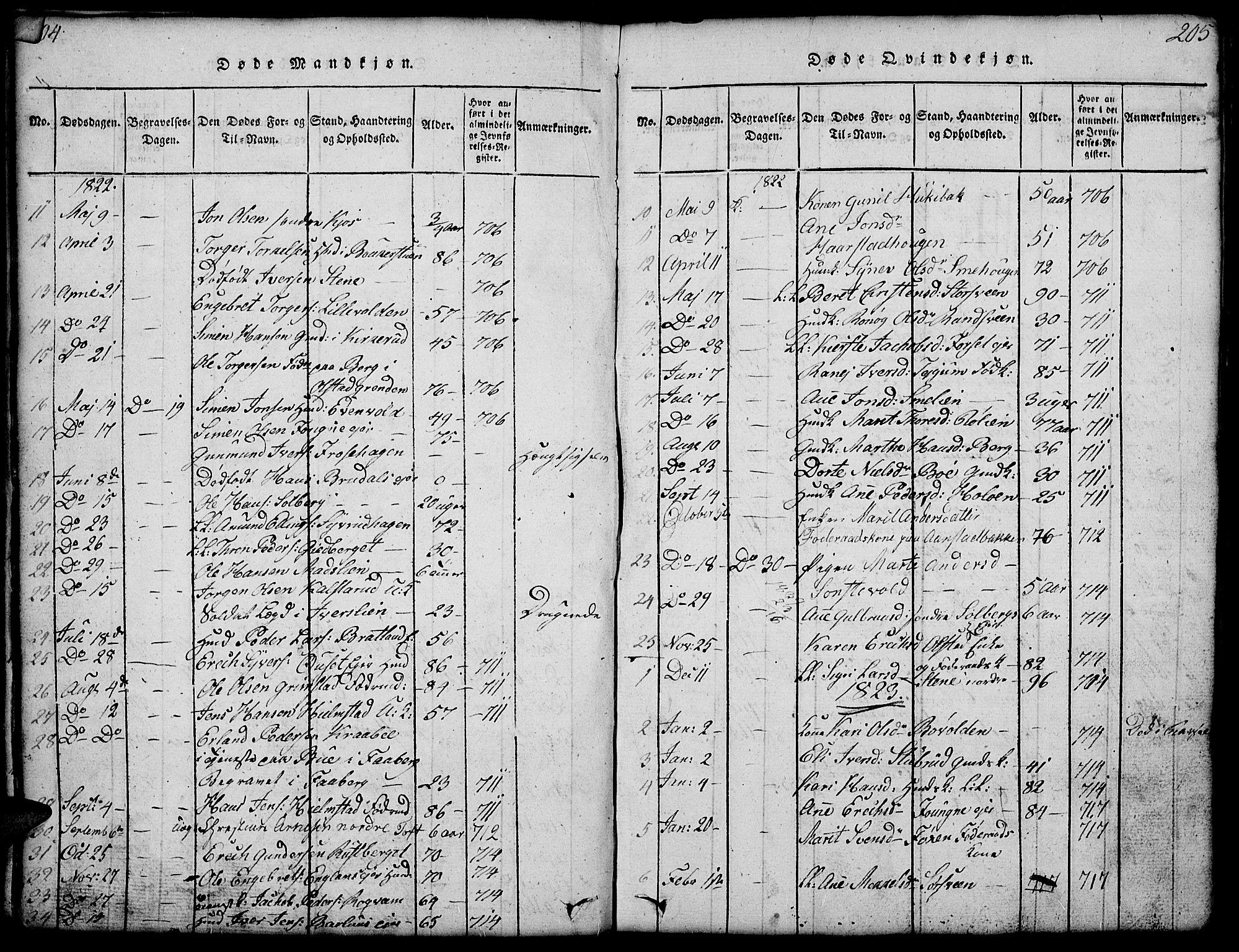 SAH, Gausdal prestekontor, Klokkerbok nr. 1, 1817-1848, s. 204-205