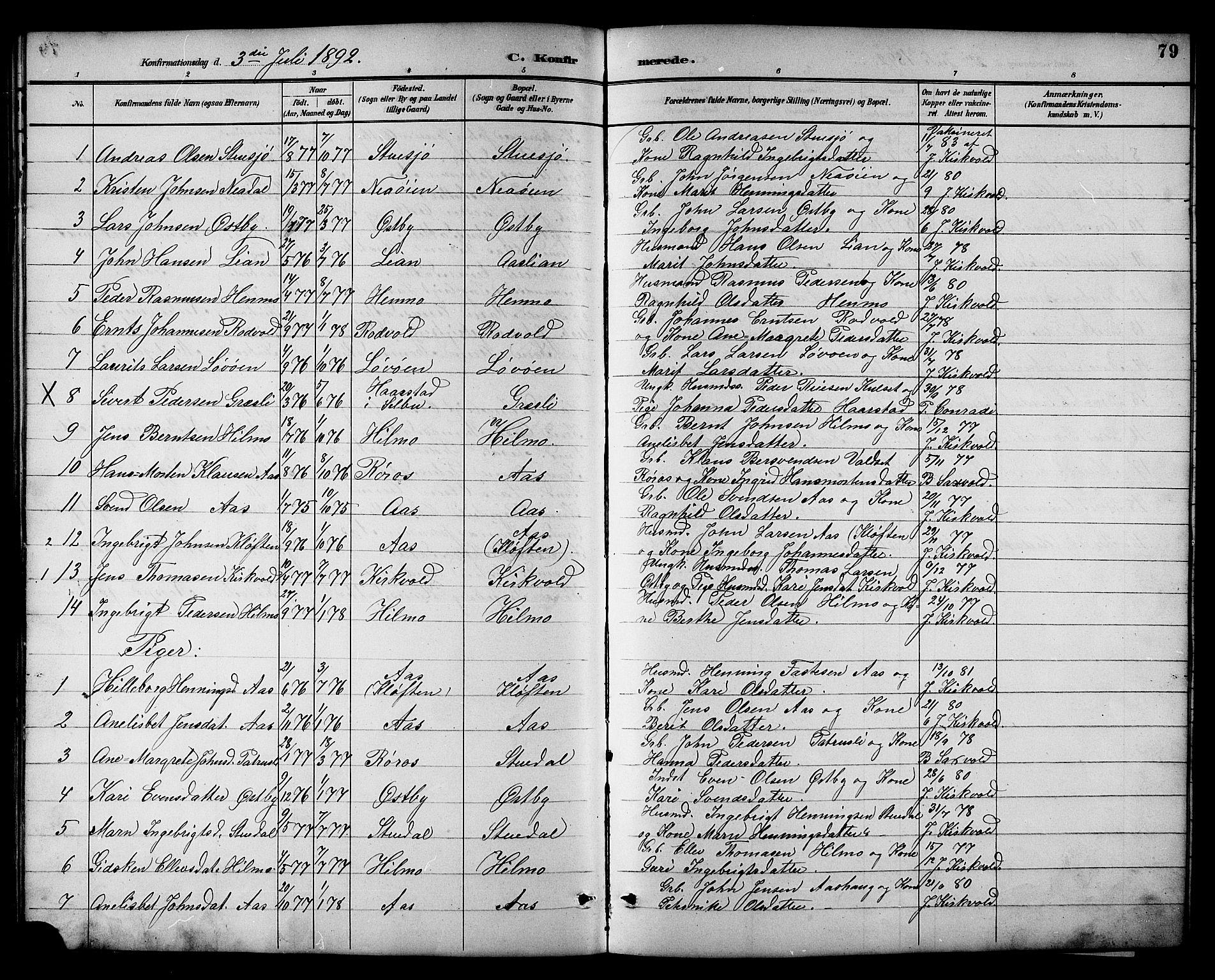 SAT, Ministerialprotokoller, klokkerbøker og fødselsregistre - Sør-Trøndelag, 698/L1167: Klokkerbok nr. 698C04, 1888-1907, s. 79