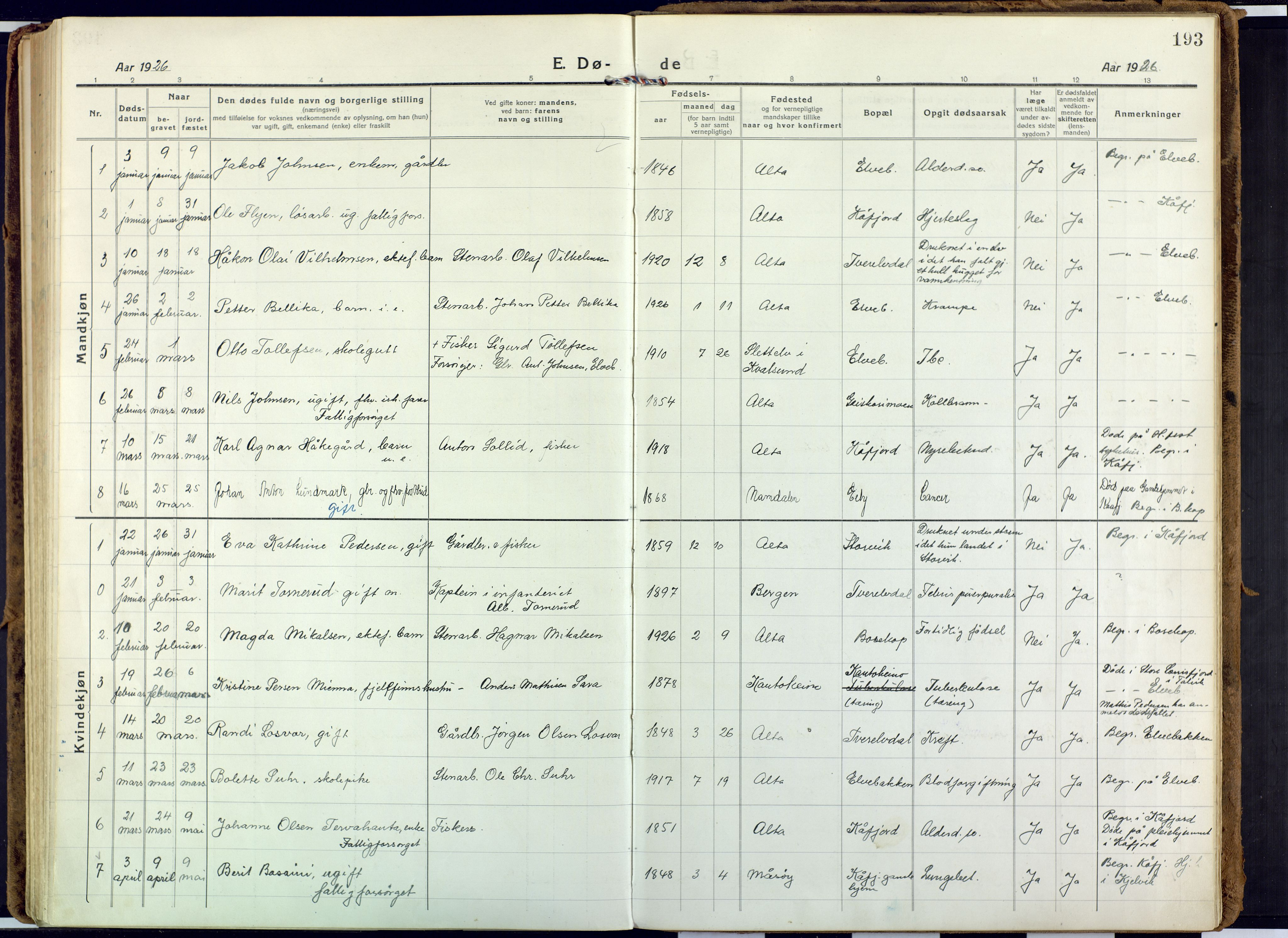 SATØ, Alta sokneprestembete, Ministerialbok nr. 6, 1918-1931, s. 193