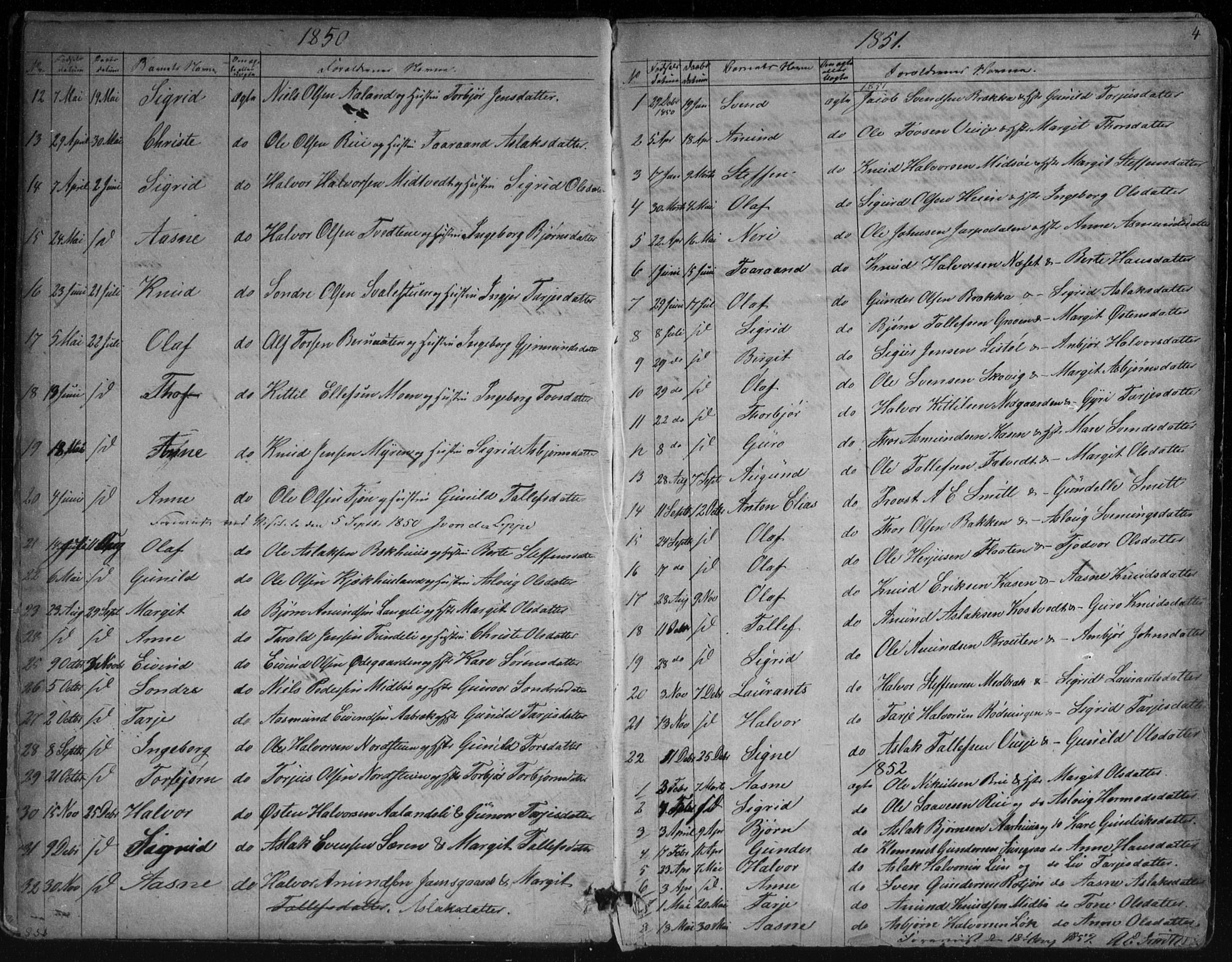 SAKO, Vinje kirkebøker, G/Ga/L0002: Klokkerbok nr. I 2, 1849-1893, s. 4