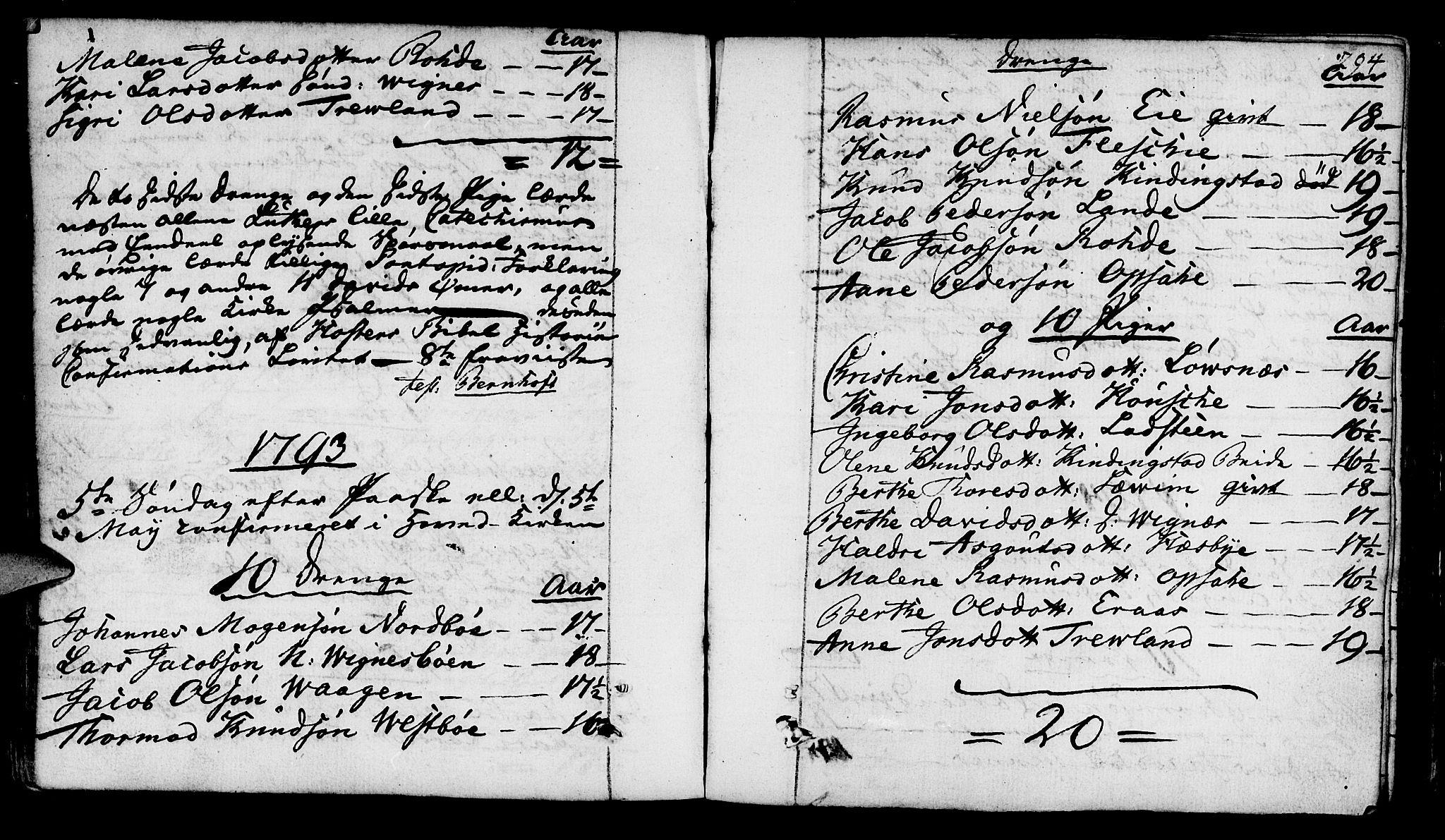 SAST, Finnøy sokneprestkontor, H/Ha/Haa/L0005: Ministerialbok nr. A 5, 1773-1816, s. 294