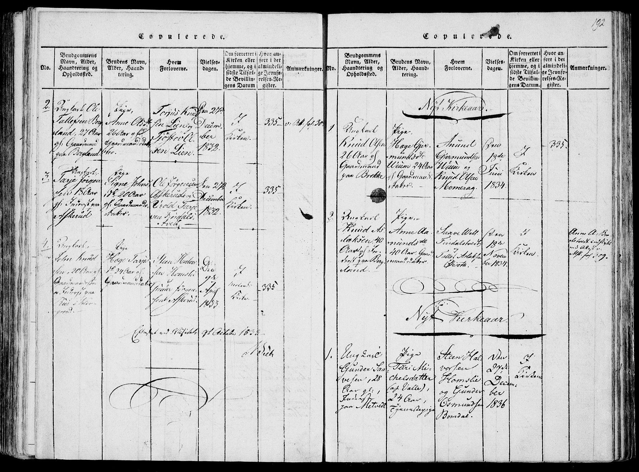 SAKO, Fyresdal kirkebøker, F/Fa/L0004: Ministerialbok nr. I 4, 1815-1854, s. 192