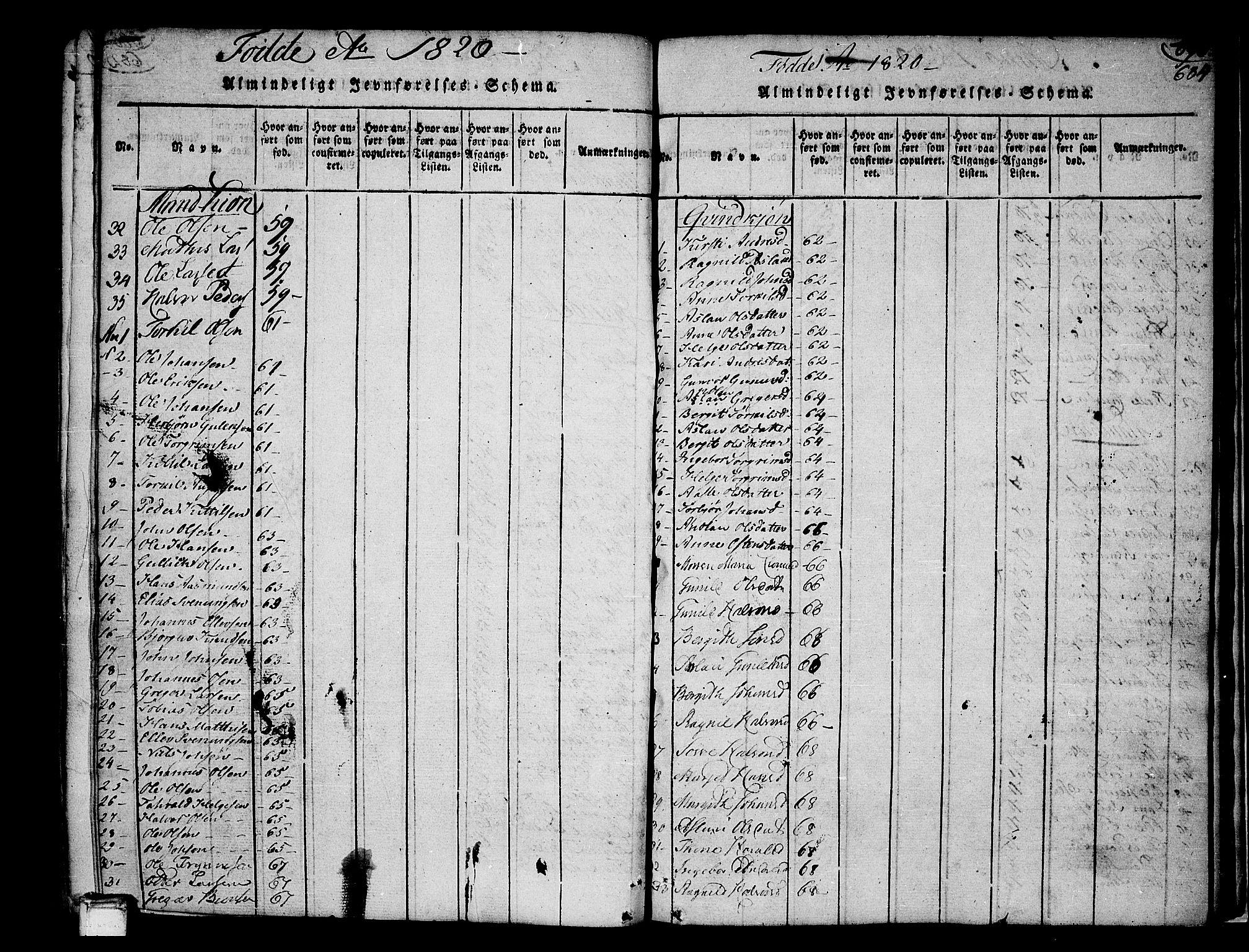 SAKO, Heddal kirkebøker, F/Fa/L0005: Ministerialbok nr. I 5, 1814-1837, s. 683-684