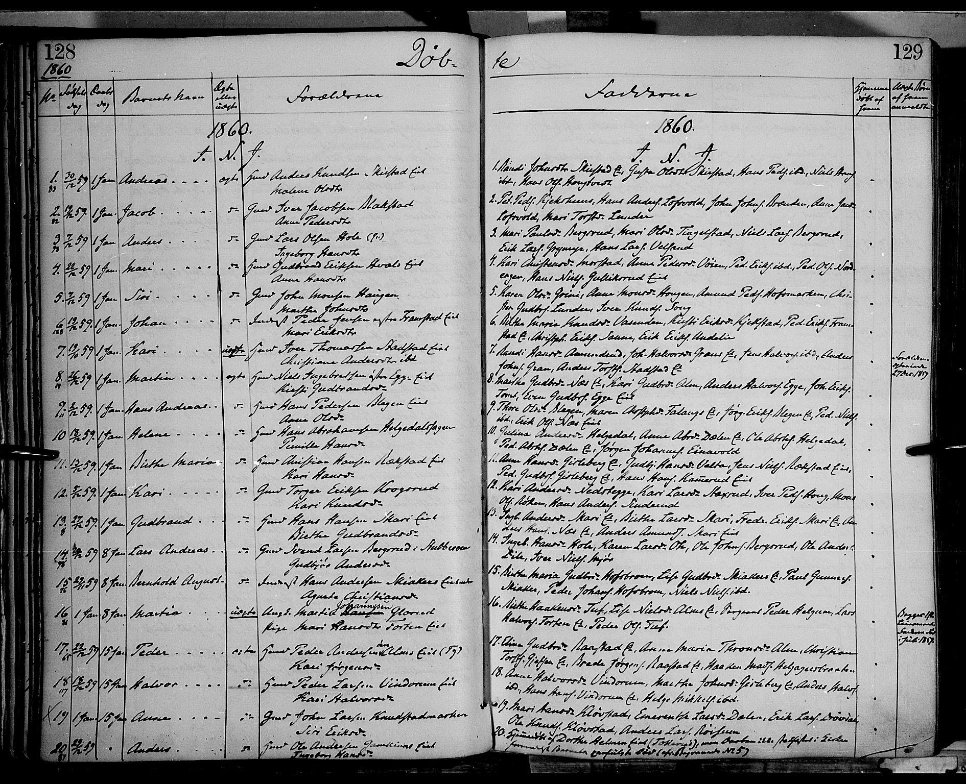 SAH, Gran prestekontor, Ministerialbok nr. 12, 1856-1874, s. 128-129