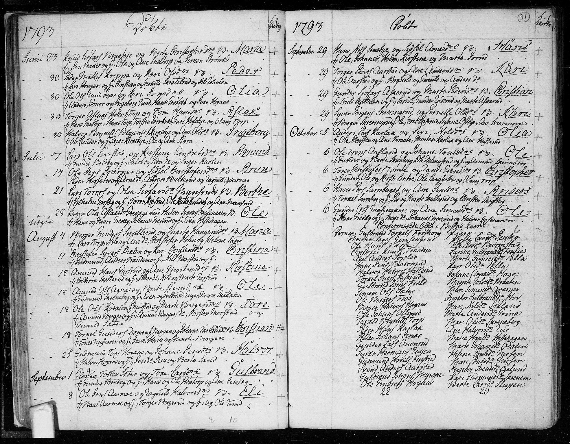 SAO, Trøgstad prestekontor Kirkebøker, F/Fa/L0005: Ministerialbok nr. I 5, 1784-1814, s. 31