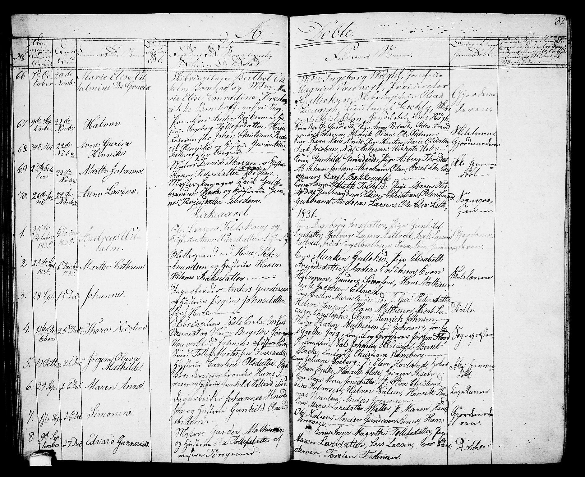 SAKO, Porsgrunn kirkebøker , G/Gb/L0002: Klokkerbok nr. II 2, 1828-1841, s. 37