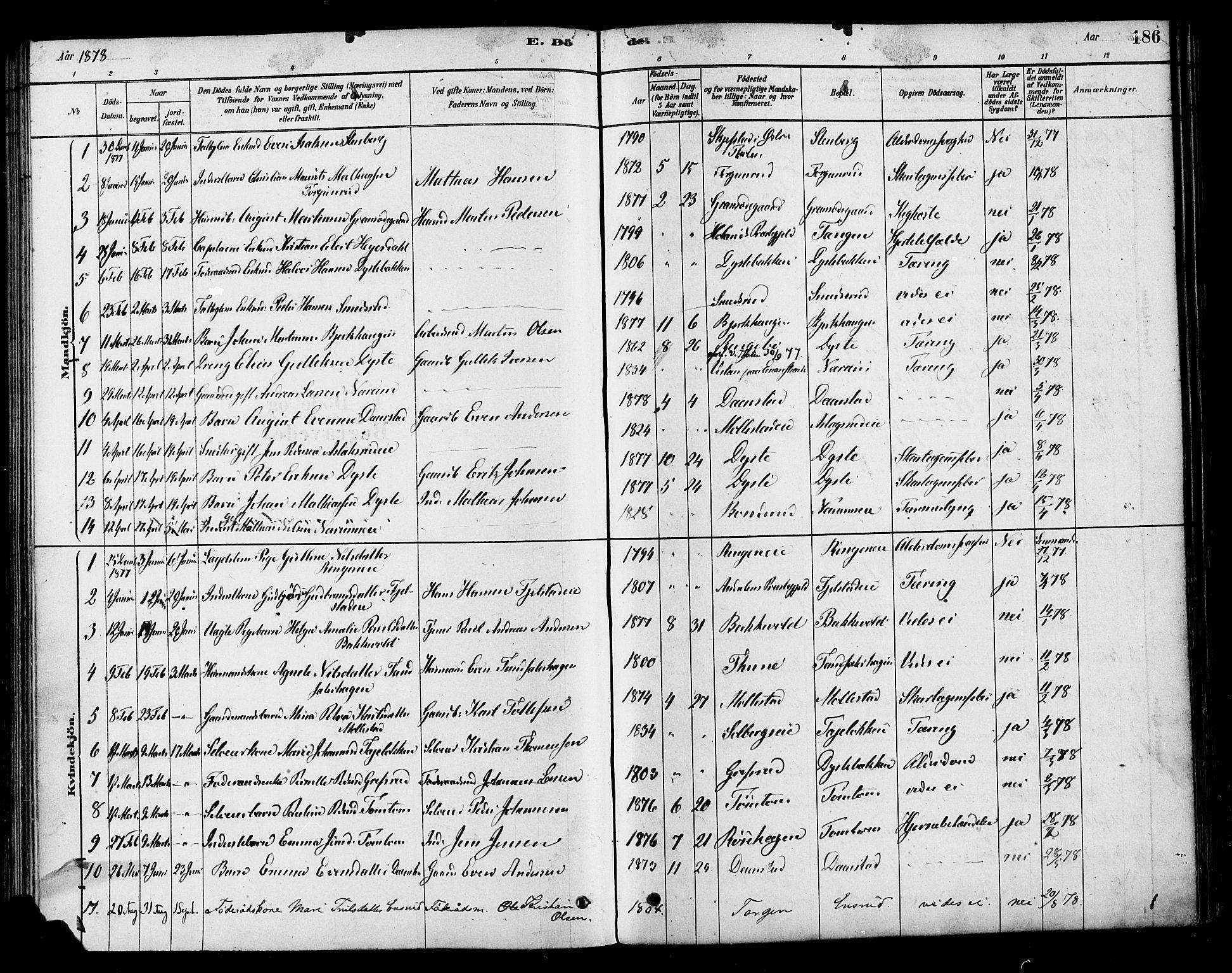 SAH, Vestre Toten prestekontor, H/Ha/Haa/L0010: Ministerialbok nr. 10, 1878-1894, s. 186