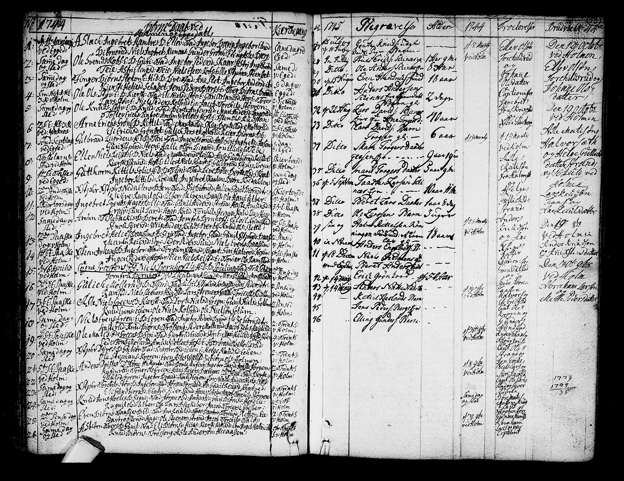 SAKO, Sigdal kirkebøker, F/Fa/L0001: Ministerialbok nr. I 1, 1722-1777, s. 53