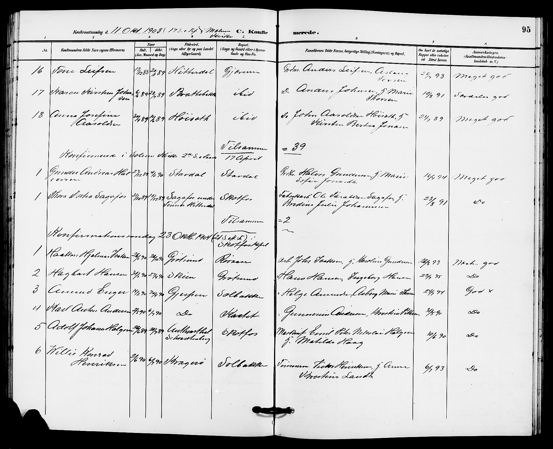 SAKO, Solum kirkebøker, G/Gb/L0004: Klokkerbok nr. II 4, 1898-1905, s. 95