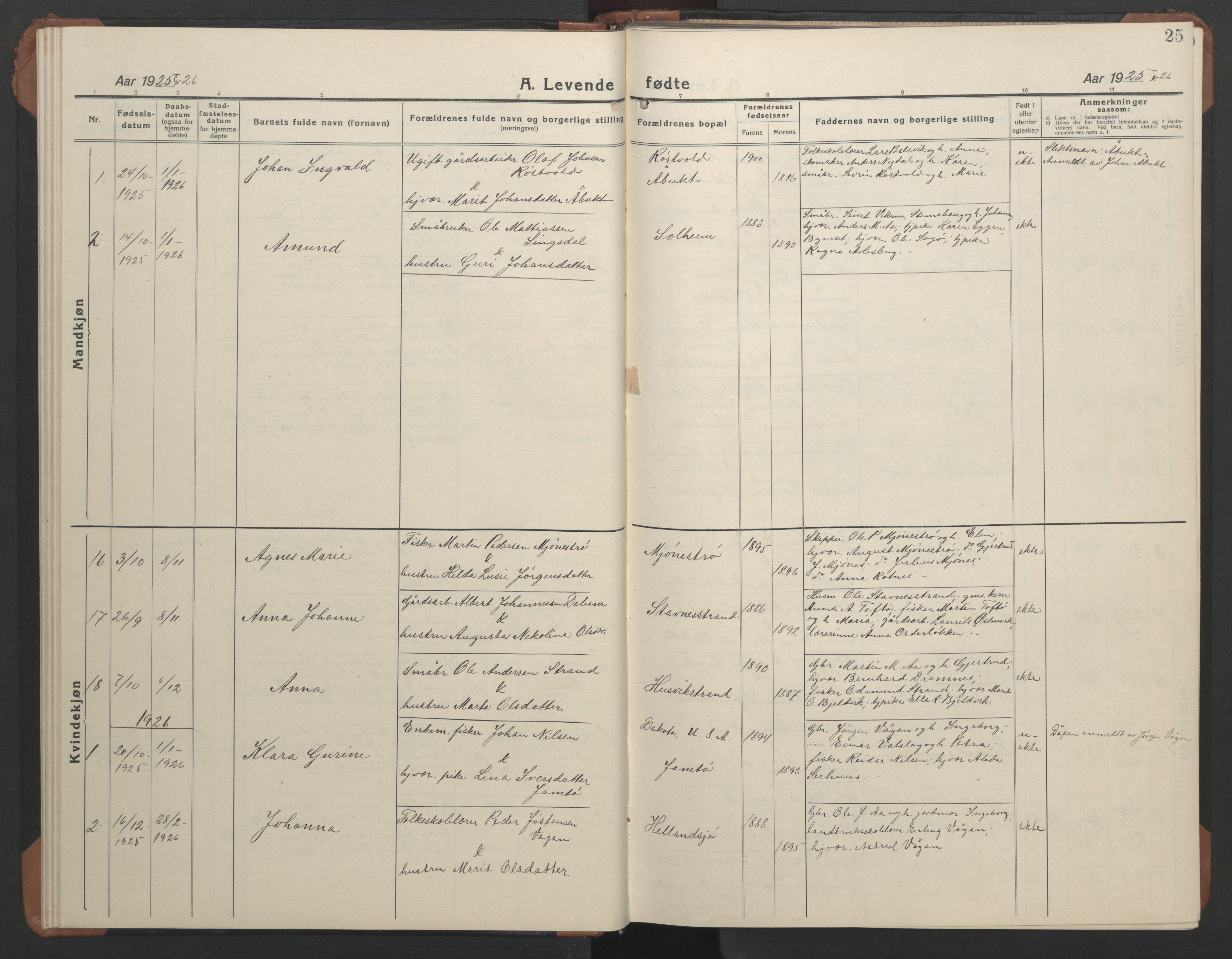 SAT, Ministerialprotokoller, klokkerbøker og fødselsregistre - Sør-Trøndelag, 633/L0521: Klokkerbok nr. 633C03, 1921-1941, s. 25