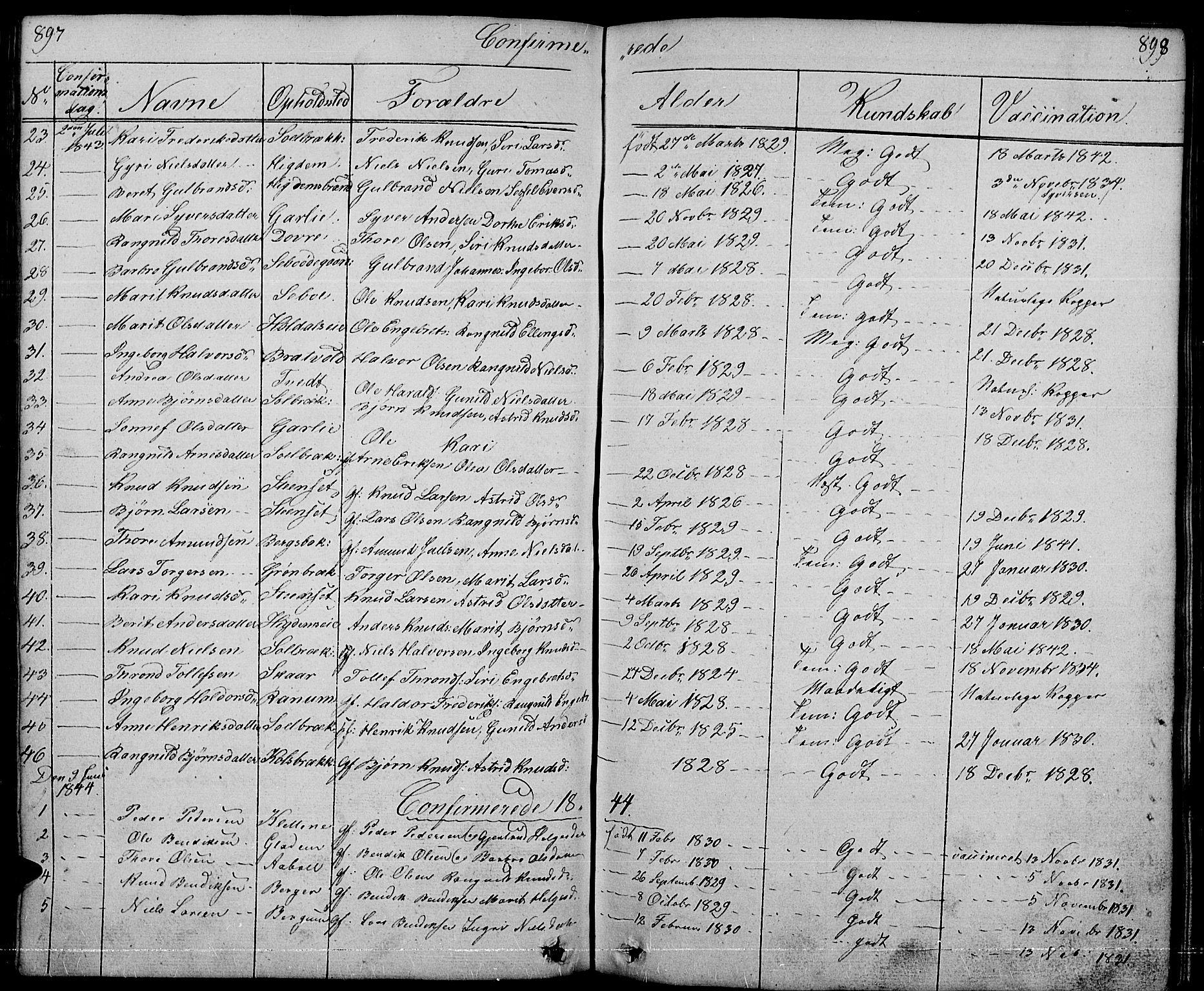 SAH, Nord-Aurdal prestekontor, Klokkerbok nr. 1, 1834-1887, s. 897-898