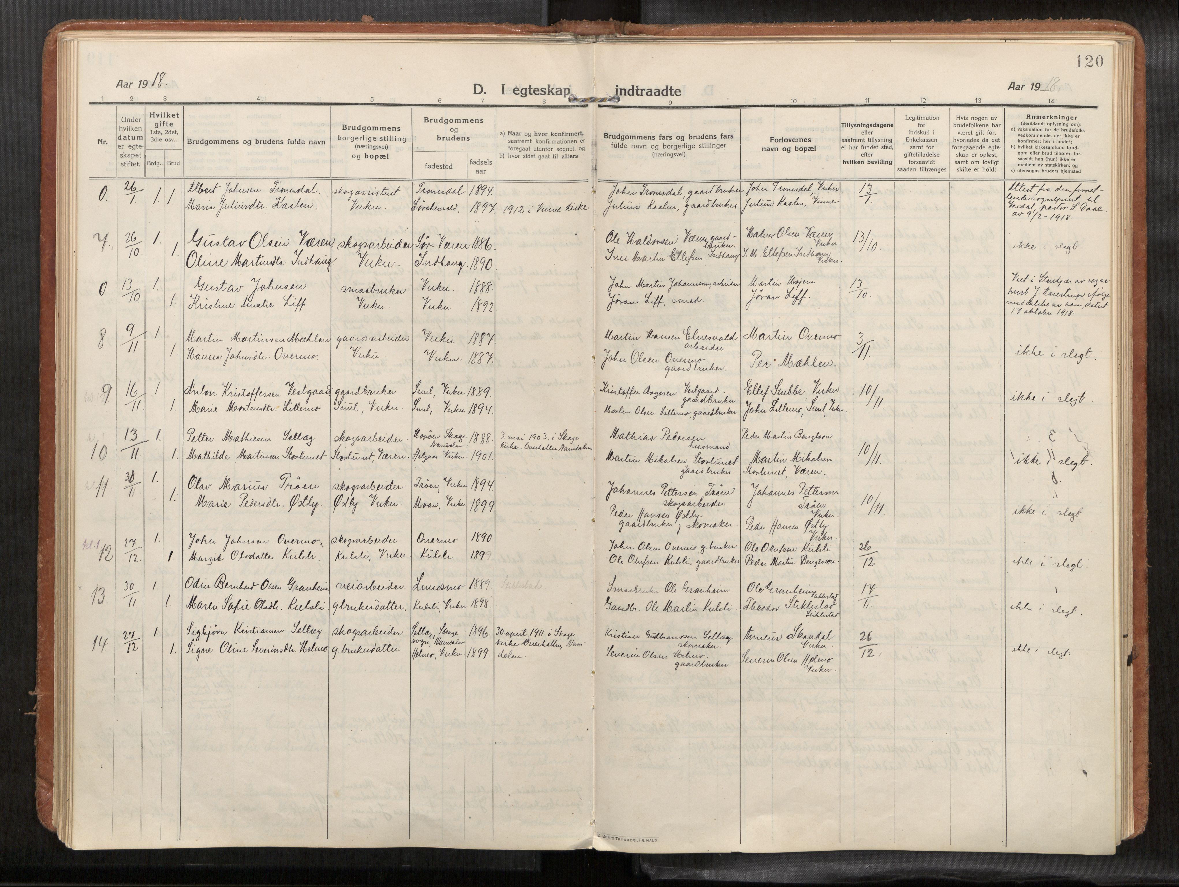 SAT, Verdal sokneprestkontor, H/Haa/L0004: Ministerialbok nr. 4, 1916-1928, s. 120