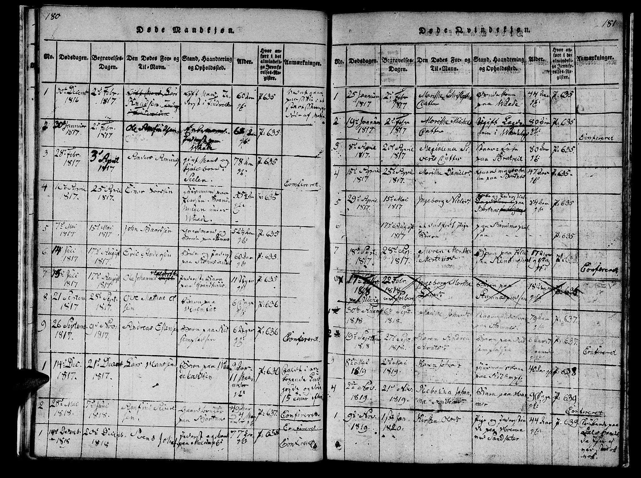 SAT, Ministerialprotokoller, klokkerbøker og fødselsregistre - Nord-Trøndelag, 745/L0433: Klokkerbok nr. 745C02, 1817-1825, s. 180-181
