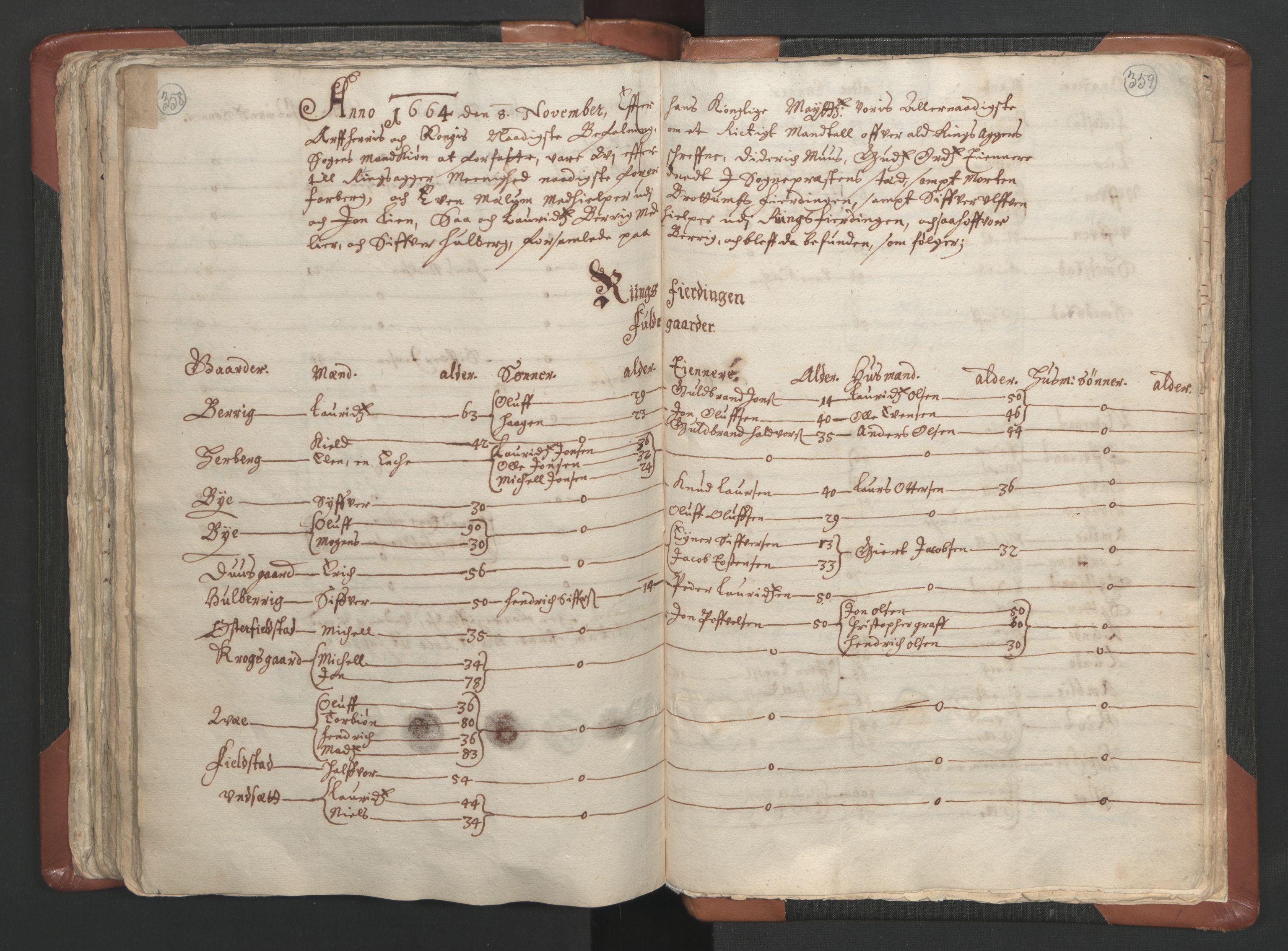 RA, Sogneprestenes manntall 1664-1666, nr. 5: Hedmark prosti, 1664-1666, s. 358-359