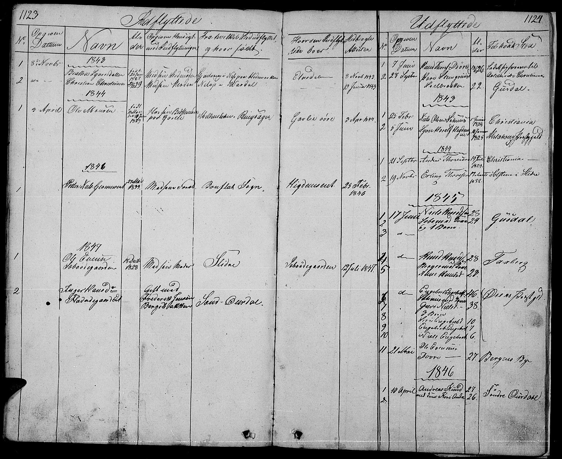 SAH, Nord-Aurdal prestekontor, Klokkerbok nr. 1, 1834-1887, s. 1123-1124