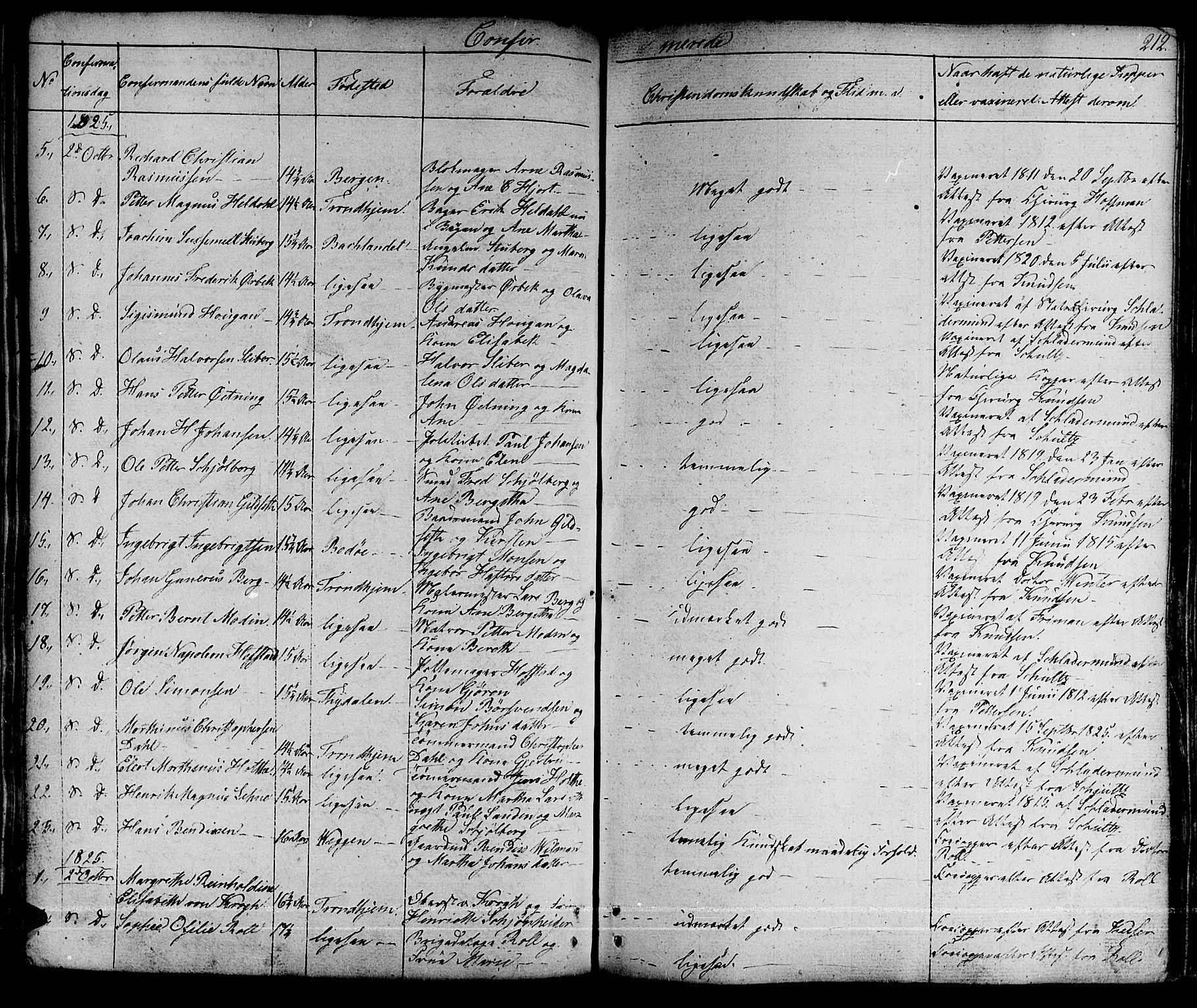 SAT, Ministerialprotokoller, klokkerbøker og fødselsregistre - Sør-Trøndelag, 601/L0045: Ministerialbok nr. 601A13, 1821-1831, s. 212