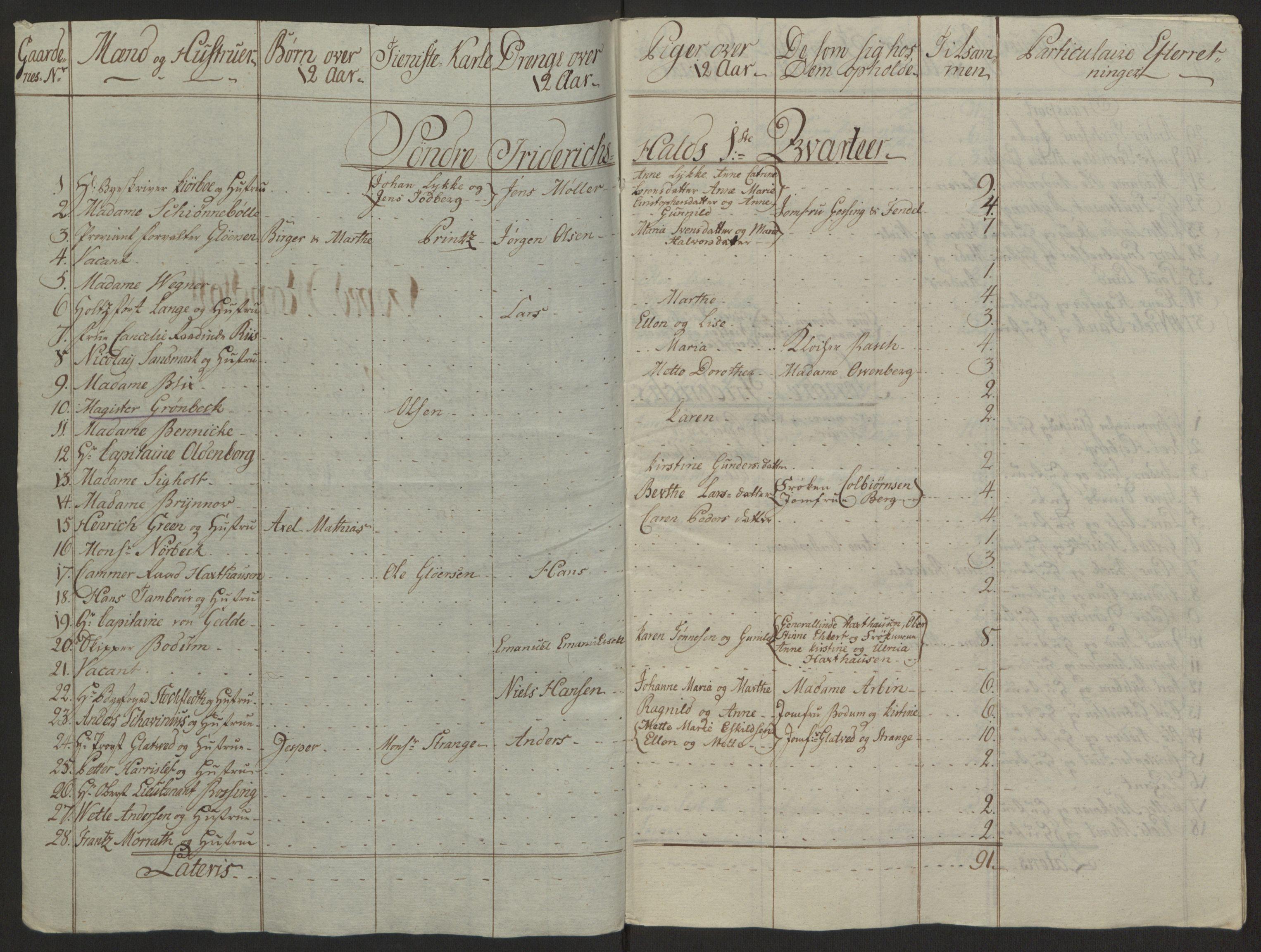RA, Rentekammeret inntil 1814, Reviderte regnskaper, Byregnskaper, R/Ra/L0006: [A4] Kontribusjonsregnskap, 1762-1772, s. 231
