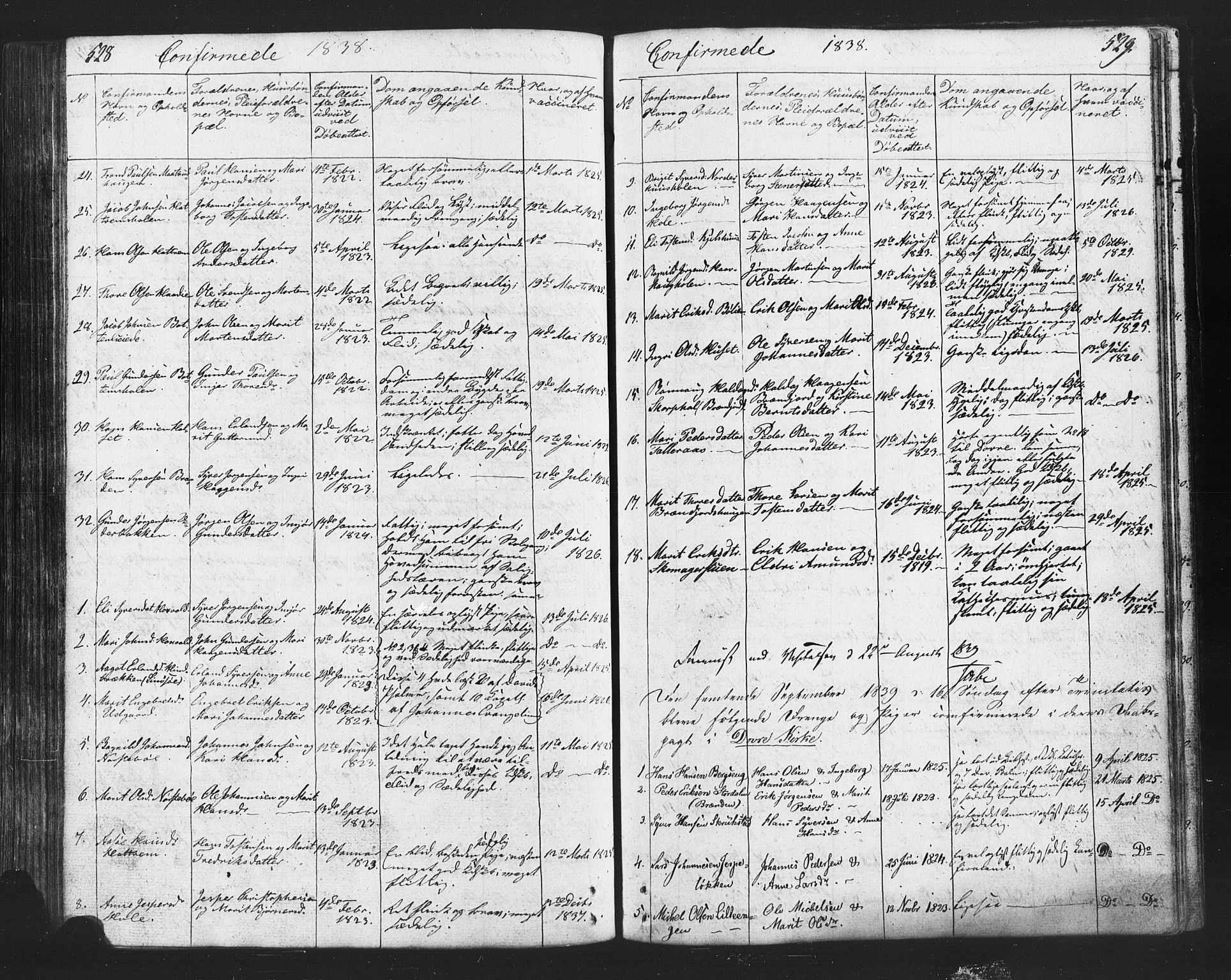 SAH, Lesja prestekontor, Klokkerbok nr. 2, 1832-1850, s. 528-529