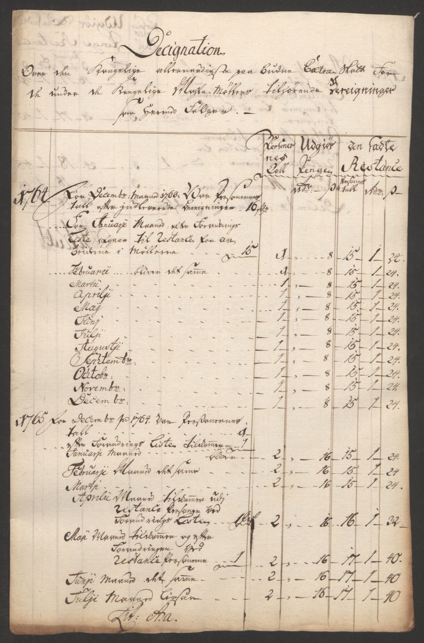 RA, Rentekammeret inntil 1814, Reviderte regnskaper, Bergverksregnskaper, R/Rc/Rca/L0843: Ekstraskatt, 1762-1765, s. 865