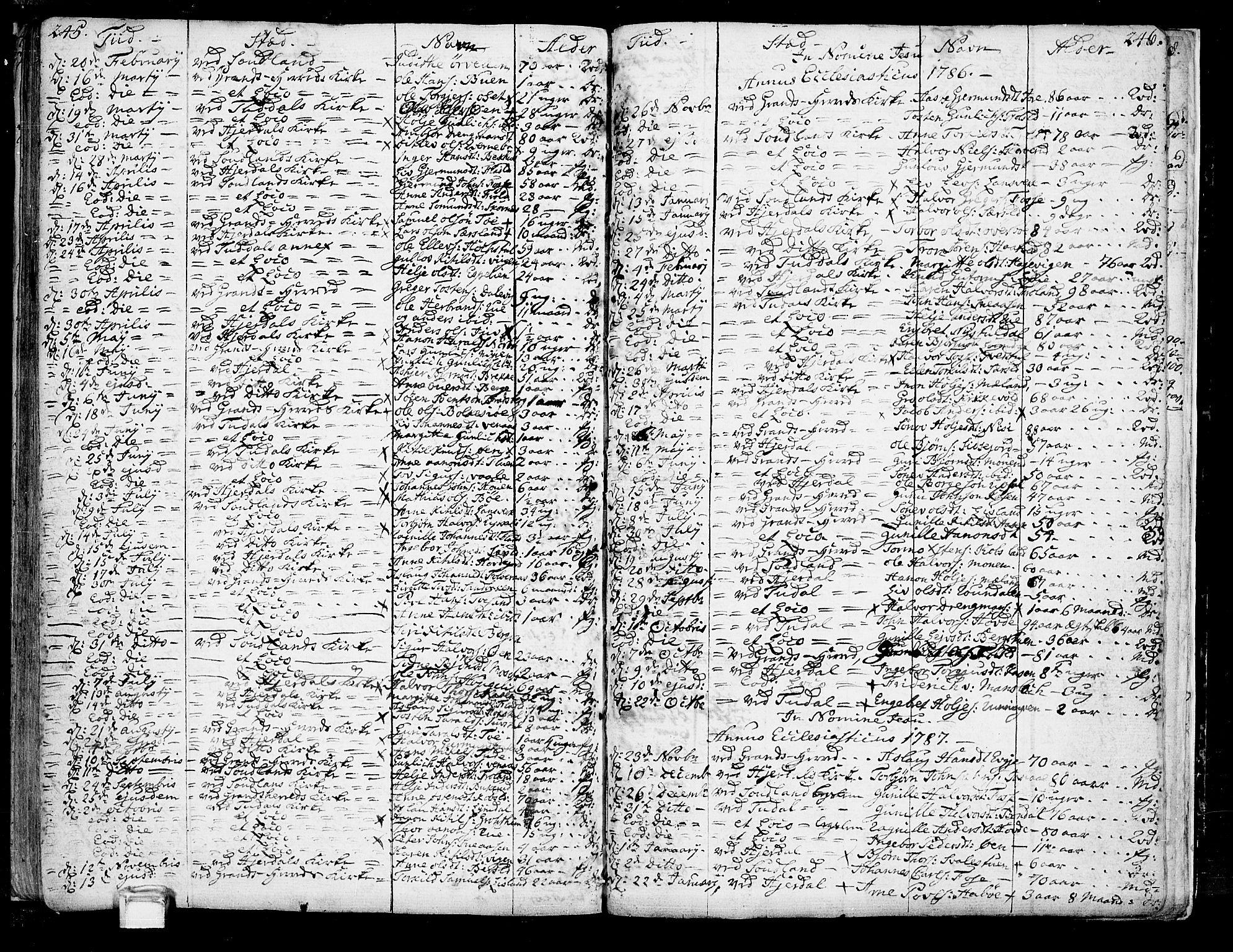 SAKO, Hjartdal kirkebøker, F/Fa/L0005: Ministerialbok nr. I 5, 1776-1801, s. 245-246