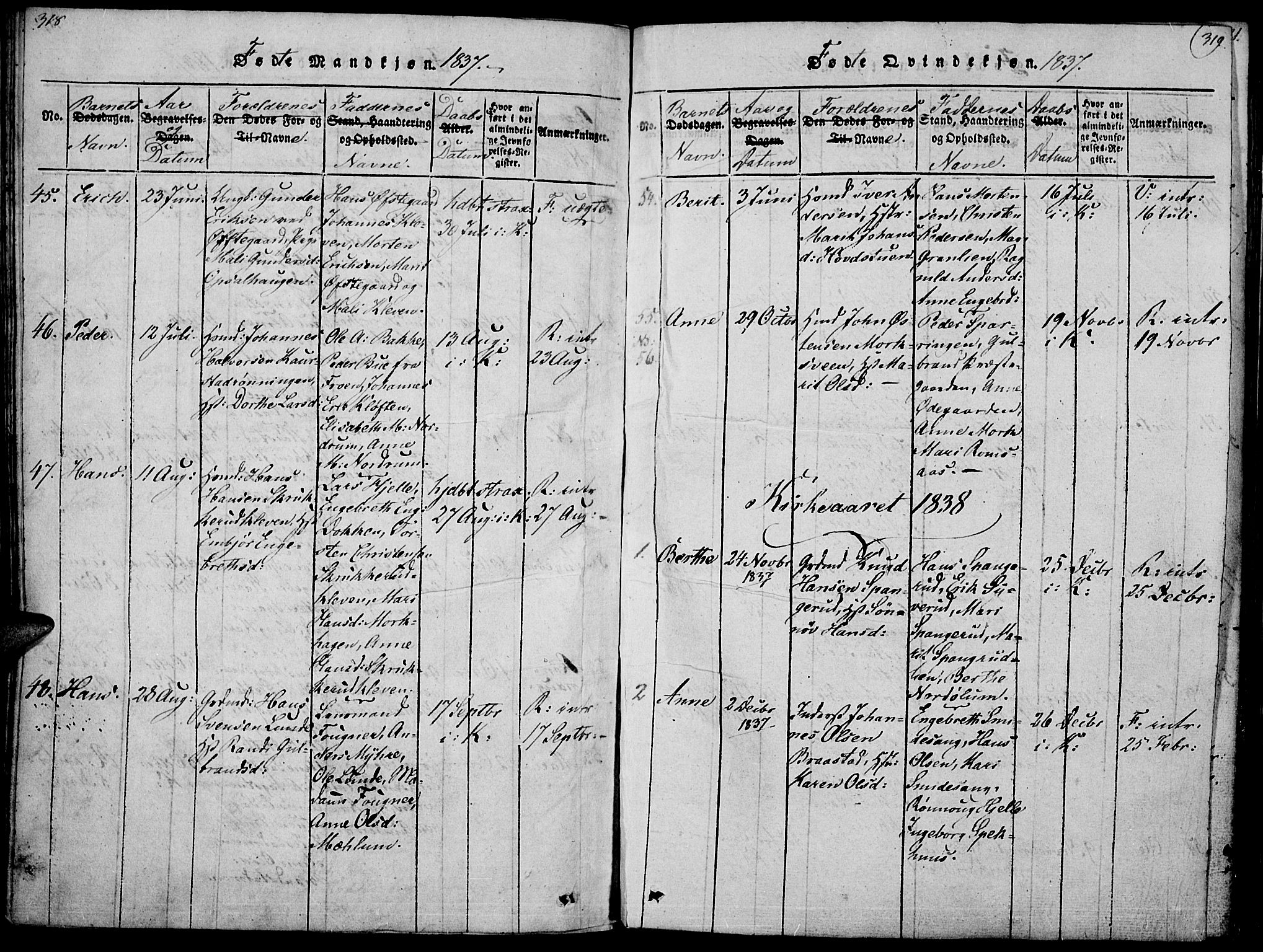 SAH, Ringebu prestekontor, Ministerialbok nr. 4, 1821-1839, s. 318-319