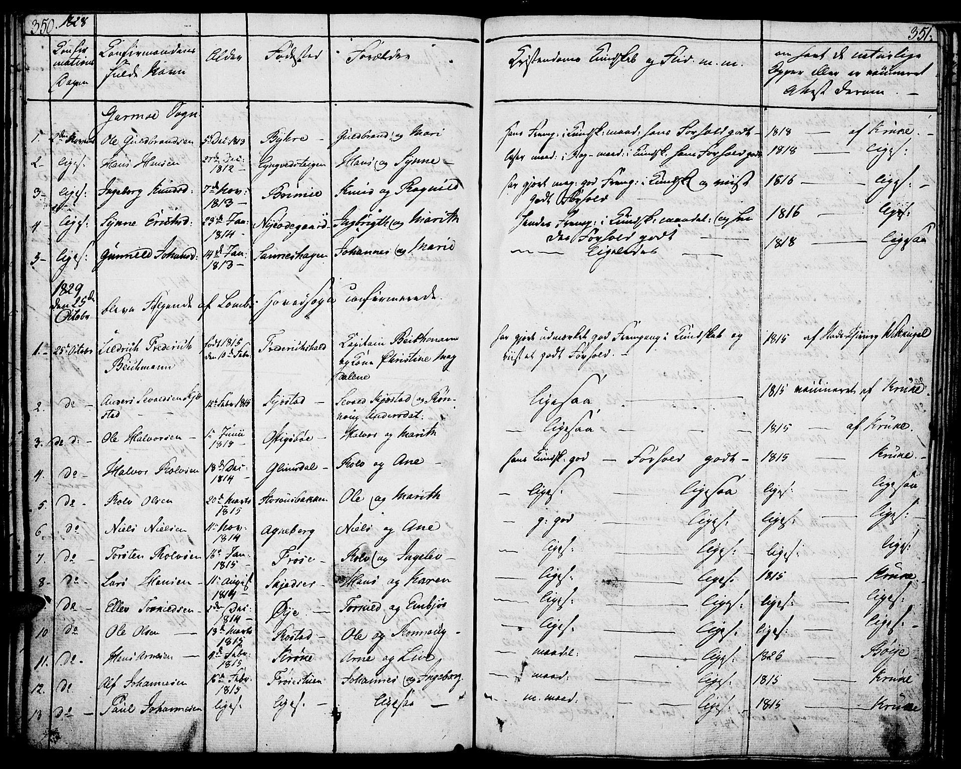 SAH, Lom prestekontor, K/L0005: Ministerialbok nr. 5, 1825-1837, s. 350-351