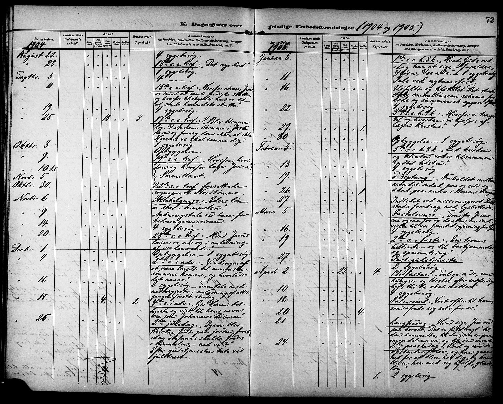 SAT, Ministerialprotokoller, klokkerbøker og fødselsregistre - Sør-Trøndelag, 629/L0486: Ministerialbok nr. 629A02, 1894-1919, s. 72