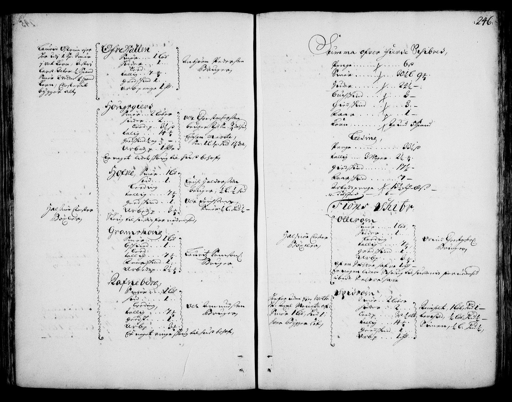 RA, Rentekammeret inntil 1814, Realistisk ordnet avdeling, On/L0002: [Jj 3]: Besiktigelsesforretninger over Halsnøy klosters gods, 1659-1703, s. 245b-246a