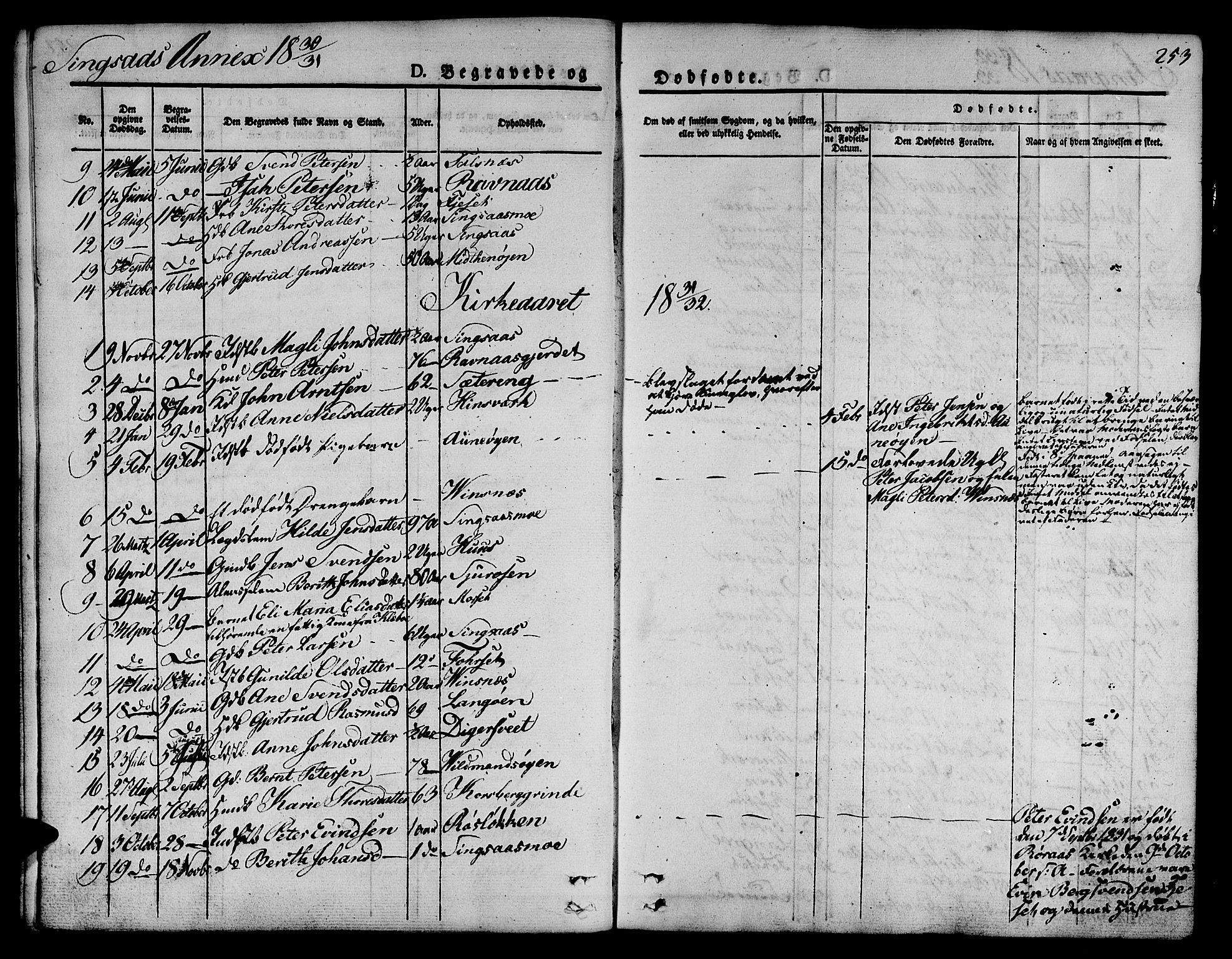 SAT, Ministerialprotokoller, klokkerbøker og fødselsregistre - Sør-Trøndelag, 685/L0961: Ministerialbok nr. 685A05 /2, 1829-1845, s. 253