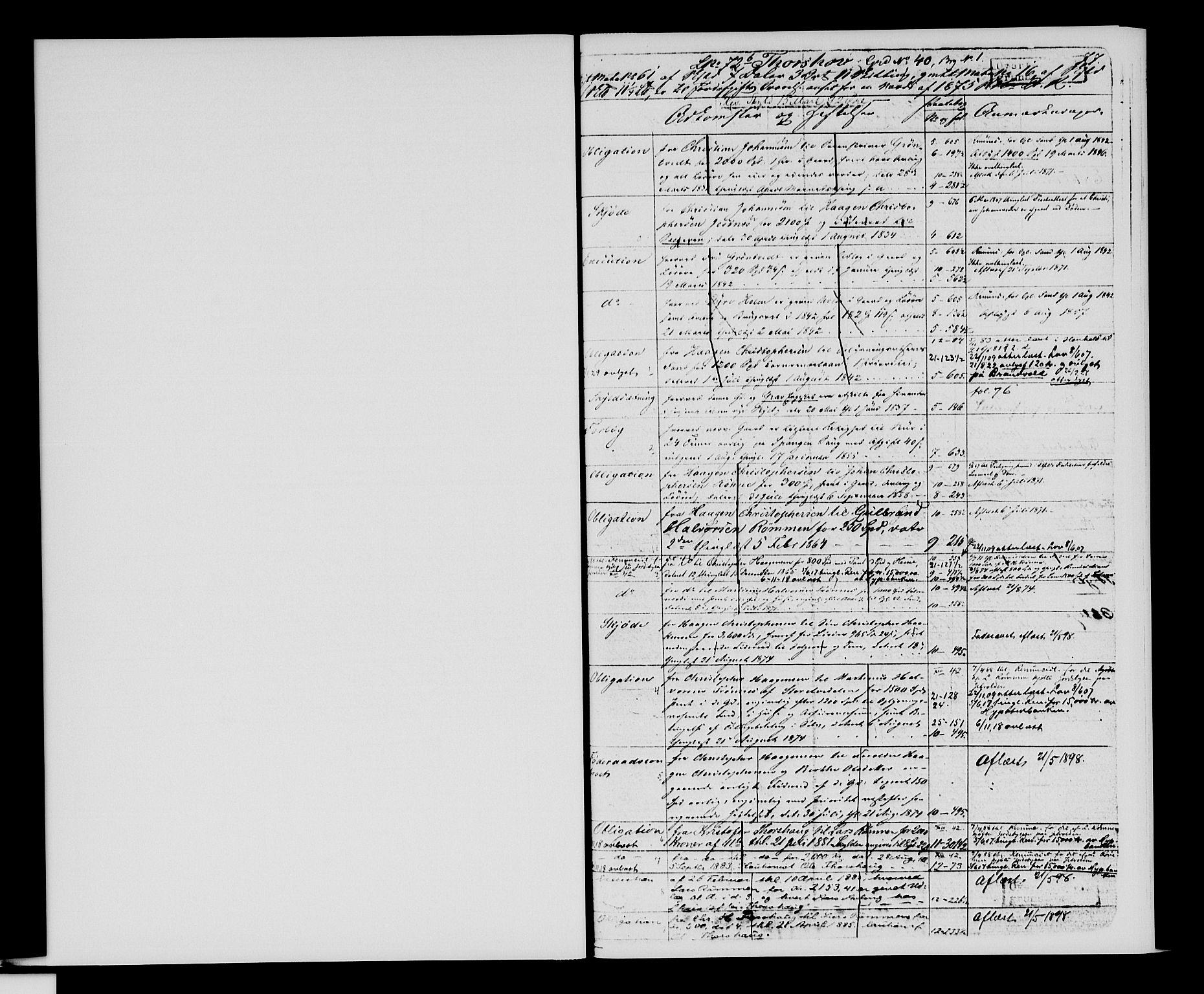 SAH, Sør-Hedmark sorenskriveri, H/Ha/Hac/Hacc/L0001: Panteregister nr. 3.1, 1855-1943, s. 77