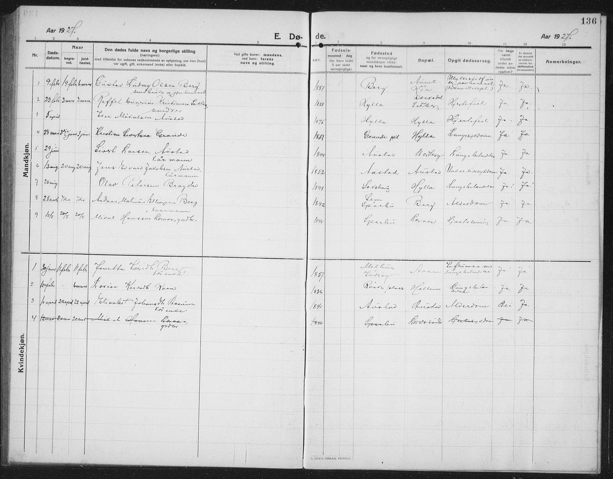 SAT, Ministerialprotokoller, klokkerbøker og fødselsregistre - Nord-Trøndelag, 731/L0312: Klokkerbok nr. 731C03, 1911-1935, s. 136