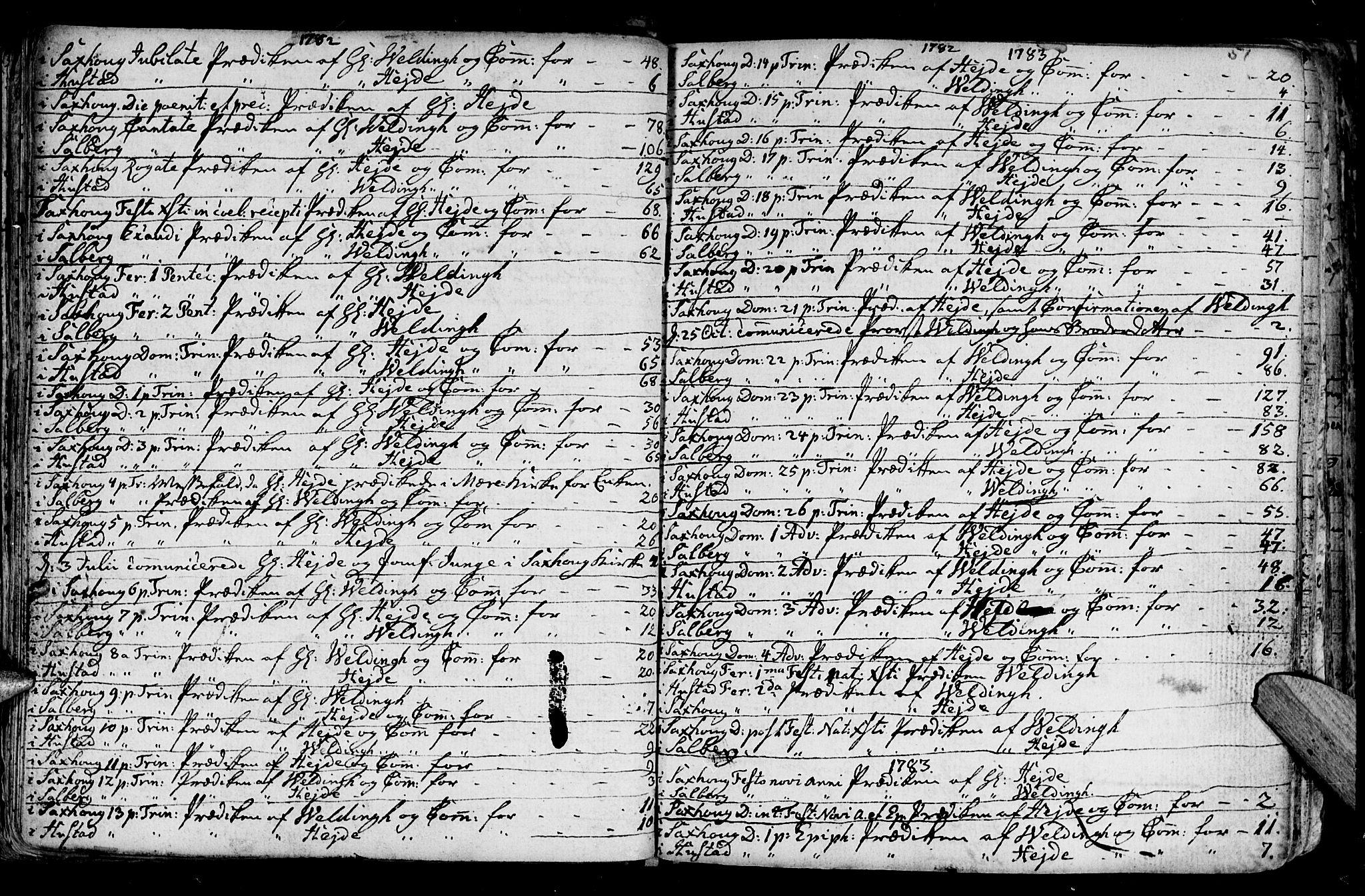 SAT, Ministerialprotokoller, klokkerbøker og fødselsregistre - Nord-Trøndelag, 730/L0273: Ministerialbok nr. 730A02, 1762-1802, s. 51