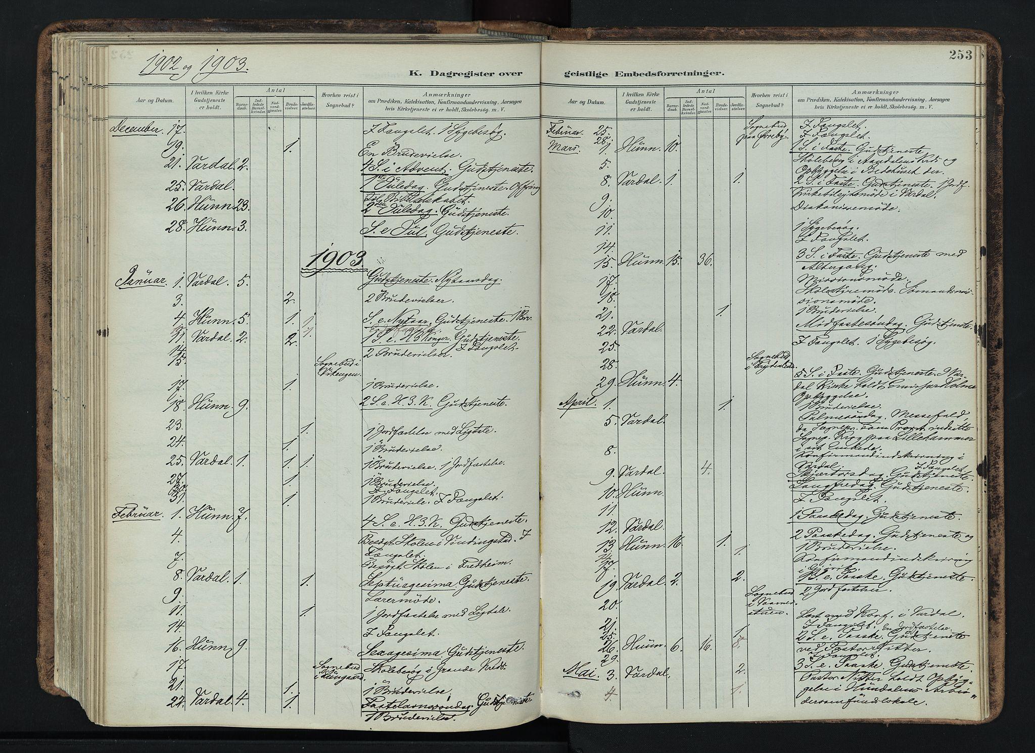 SAH, Vardal prestekontor, H/Ha/Haa/L0019: Ministerialbok nr. 19, 1893-1907, s. 253